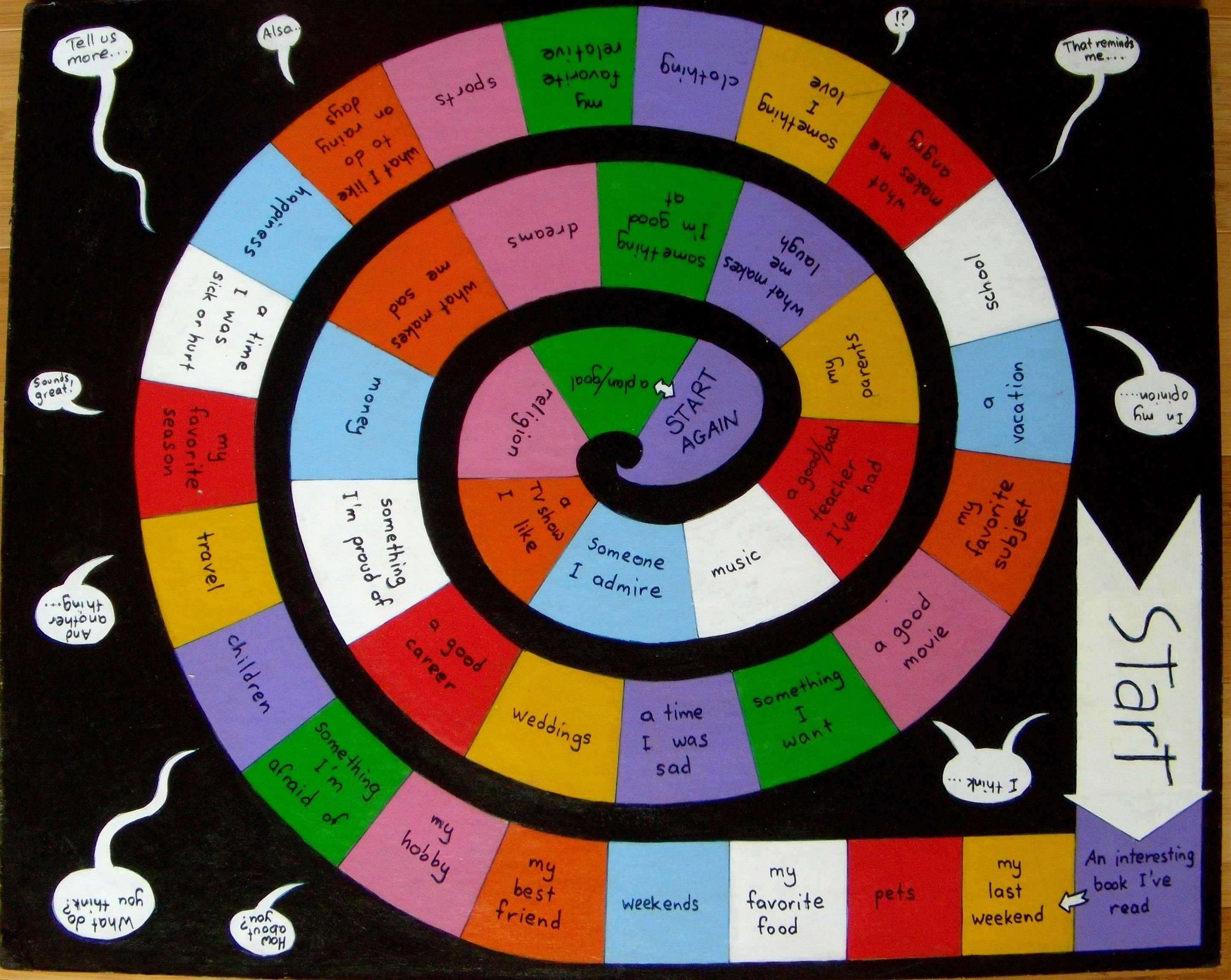 10 Attractive Ideas For A Board Game get to know me game someone did a nice job on thisthis was re