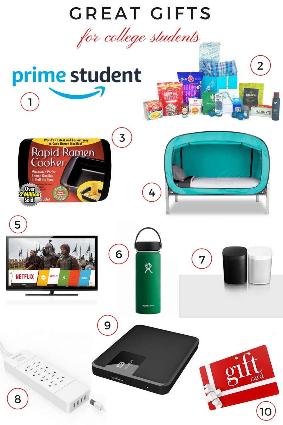 Christmas Gifts For College Students 2019.College Student Gift Ideas For Christmas The Best