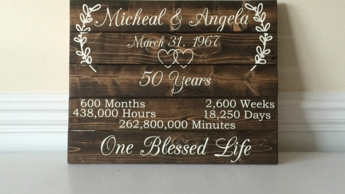 10 Lovely Ideas For 50Th Anniversary Gift gift ideas for 50th wedding anniversary gallery wedding decoration