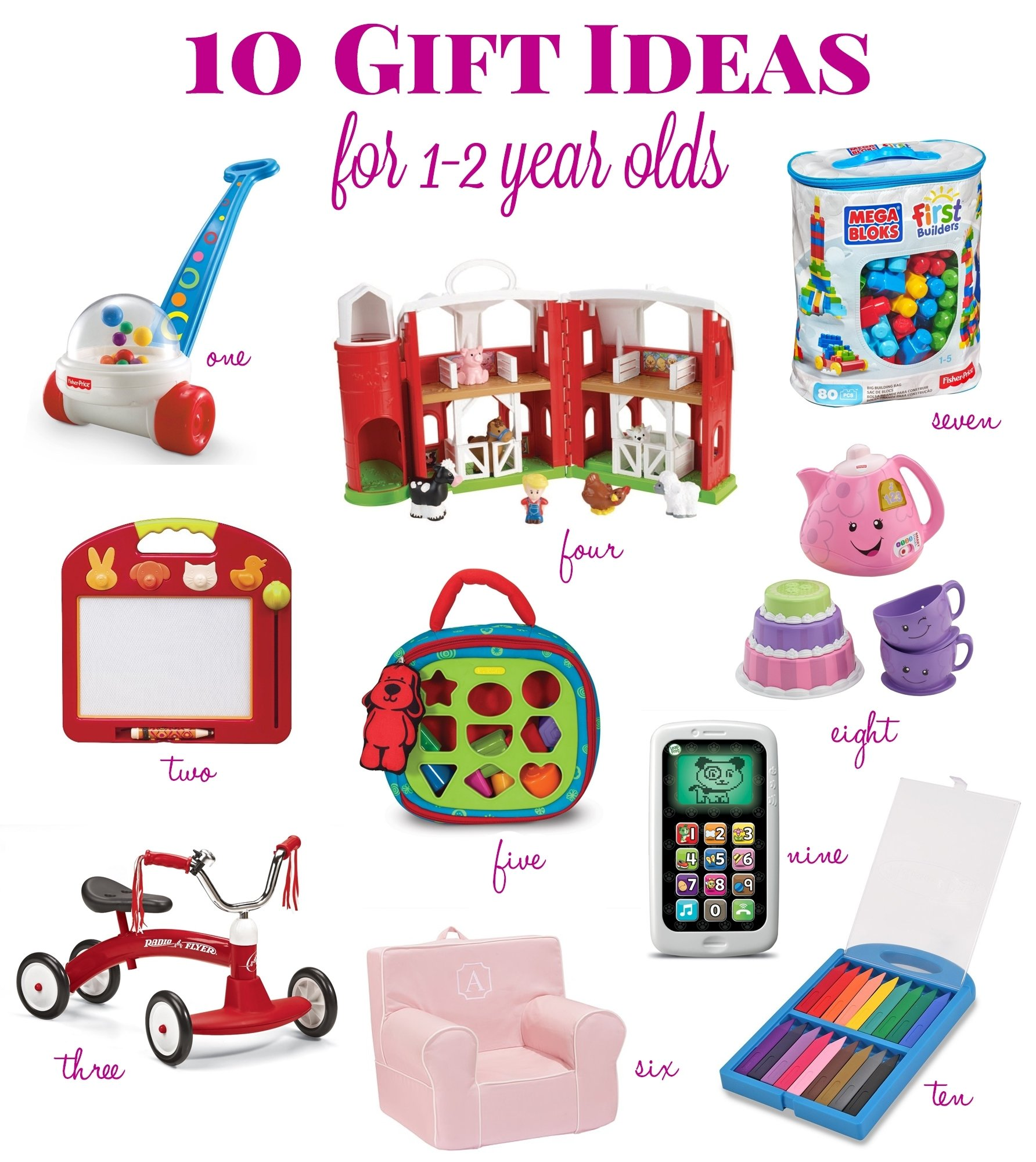 10 Best Birthday Gift Ideas For 1 Year Old A