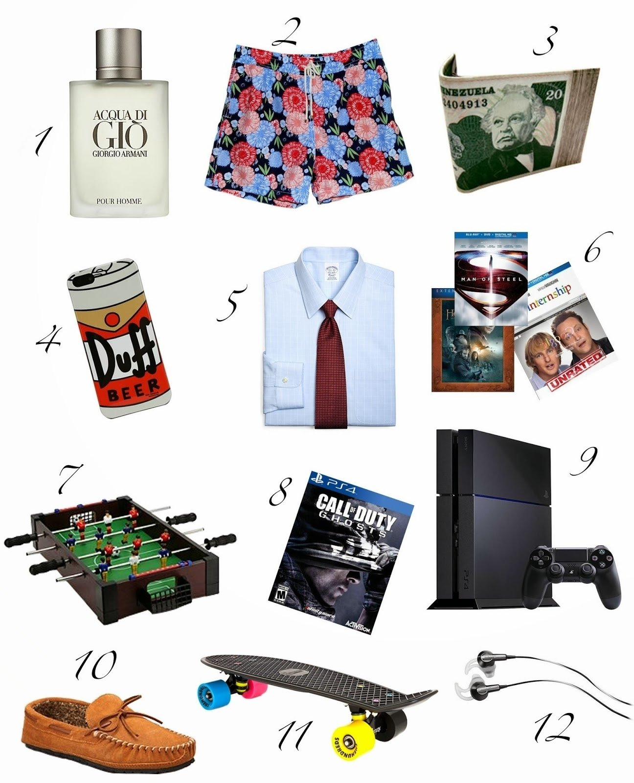 gifts design ideas: incredible sample gifts for men in their 20s