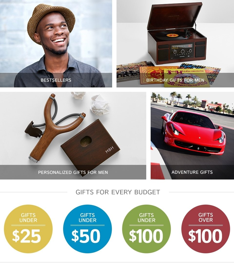 10 Nice Ideas For Gifts For Men gifts design ideas unique classy romantic customized special gifts 2021