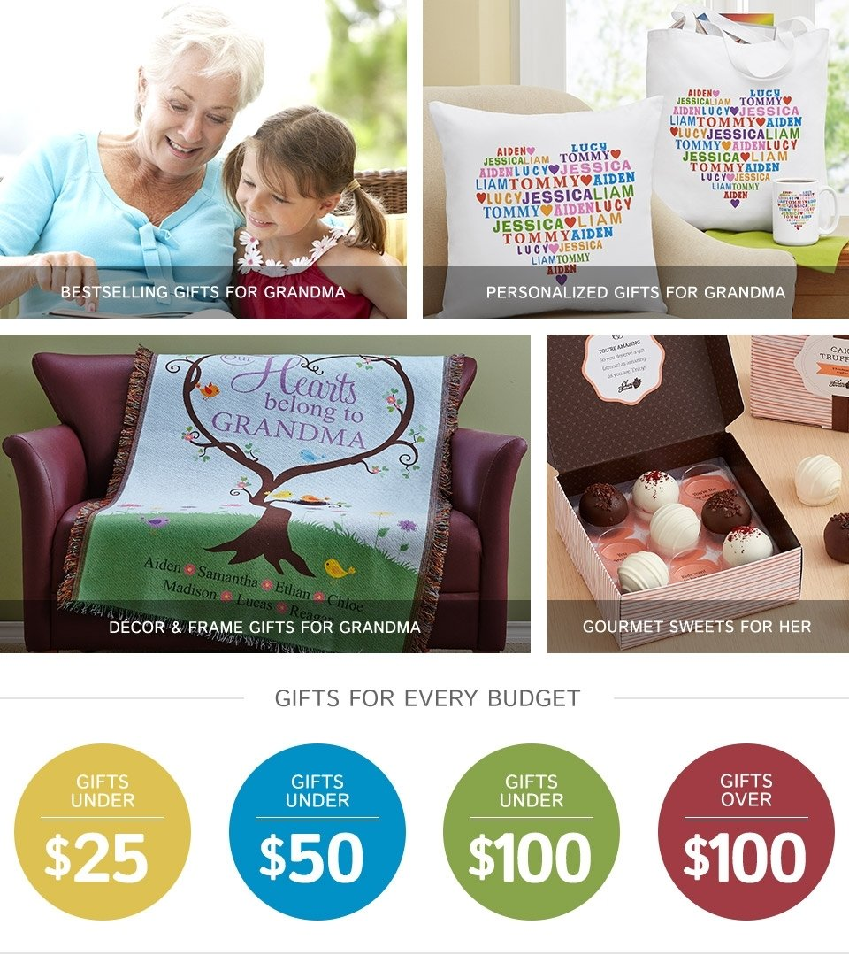 10 Amazing Gift Ideas For 80 Year Old Man gifts for grandma personalized grandma gifts gifts 1 2020