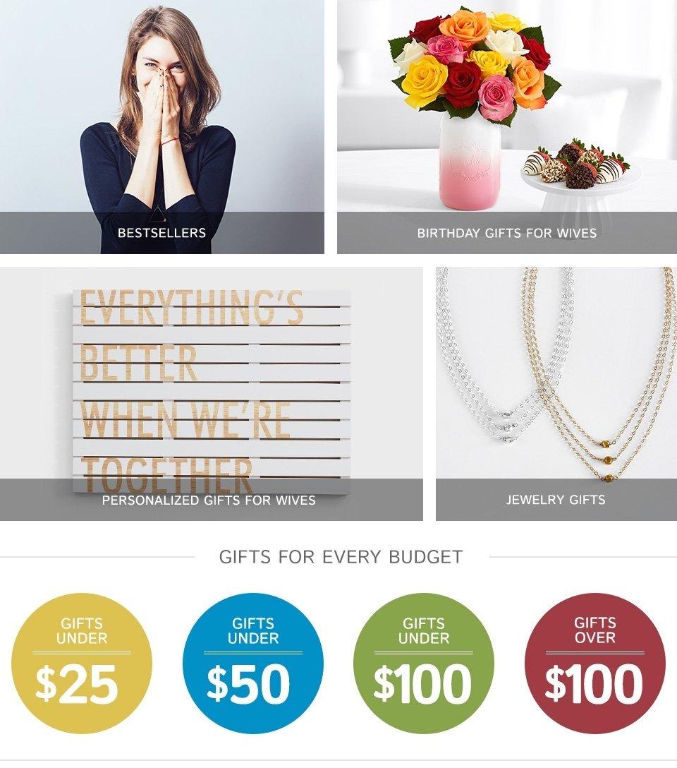 10 Stylish Christmas Present Ideas For Husband gifts for wife personalized gift ideas for wife gifts 11 2020