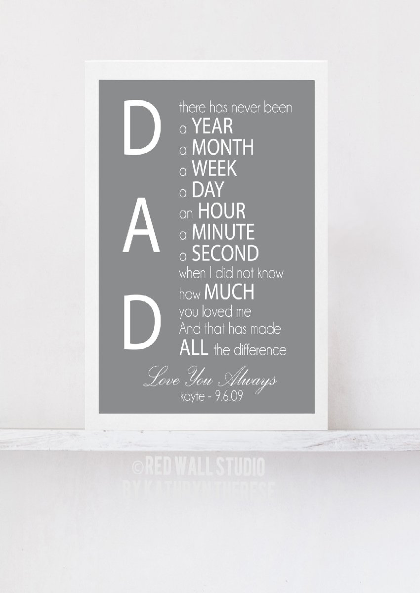 good christmas gifts for dad from daughter | webdesigninusa
