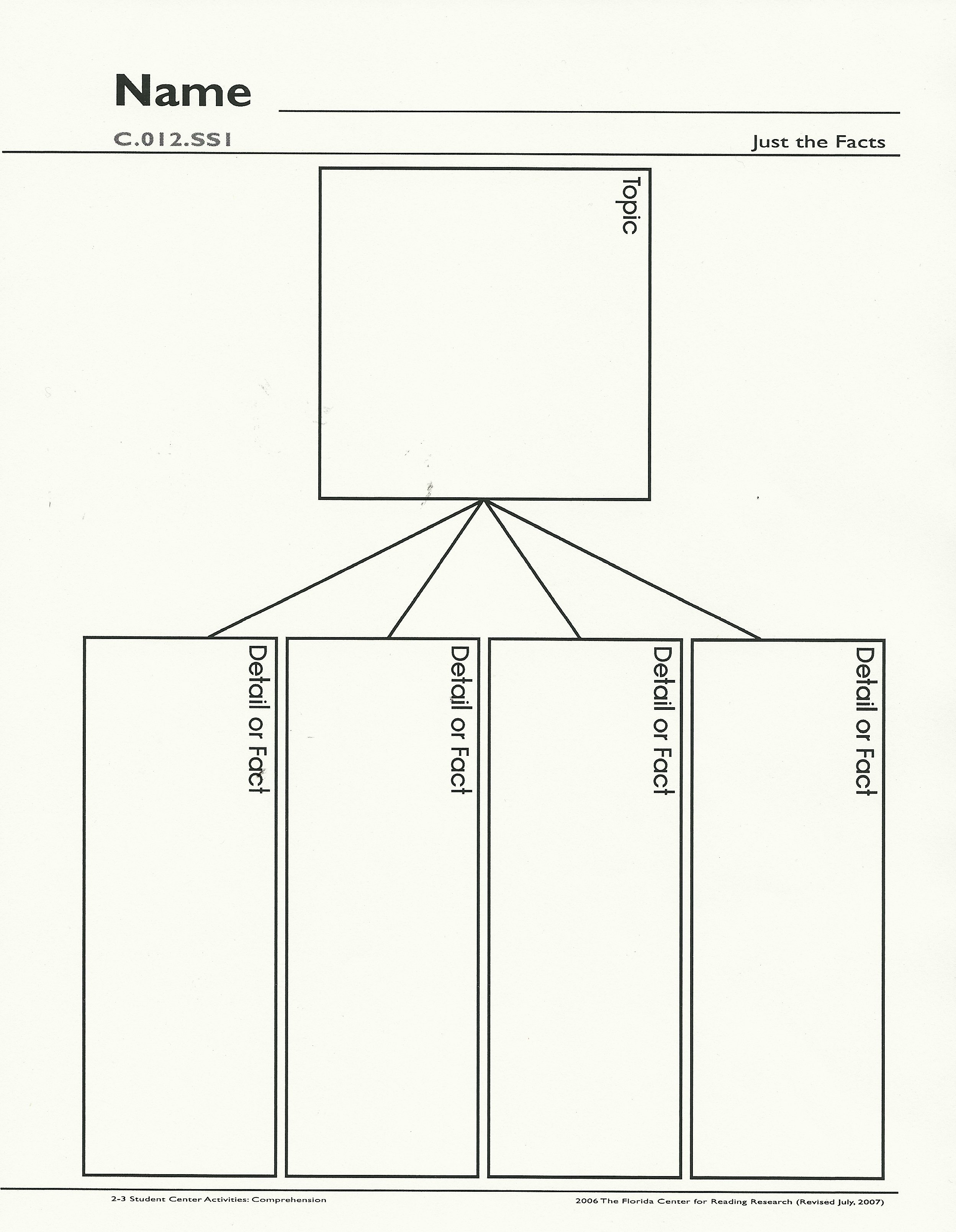 10 Best Graphic Organizer For Main Idea graphic organizers rushwood elementary title i reading with miss 2020