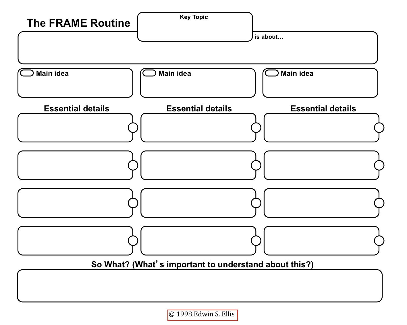 10 Spectacular Main Idea Detail Graphic Organizer graphic organizers the framing routine graphicorganizers reading 3