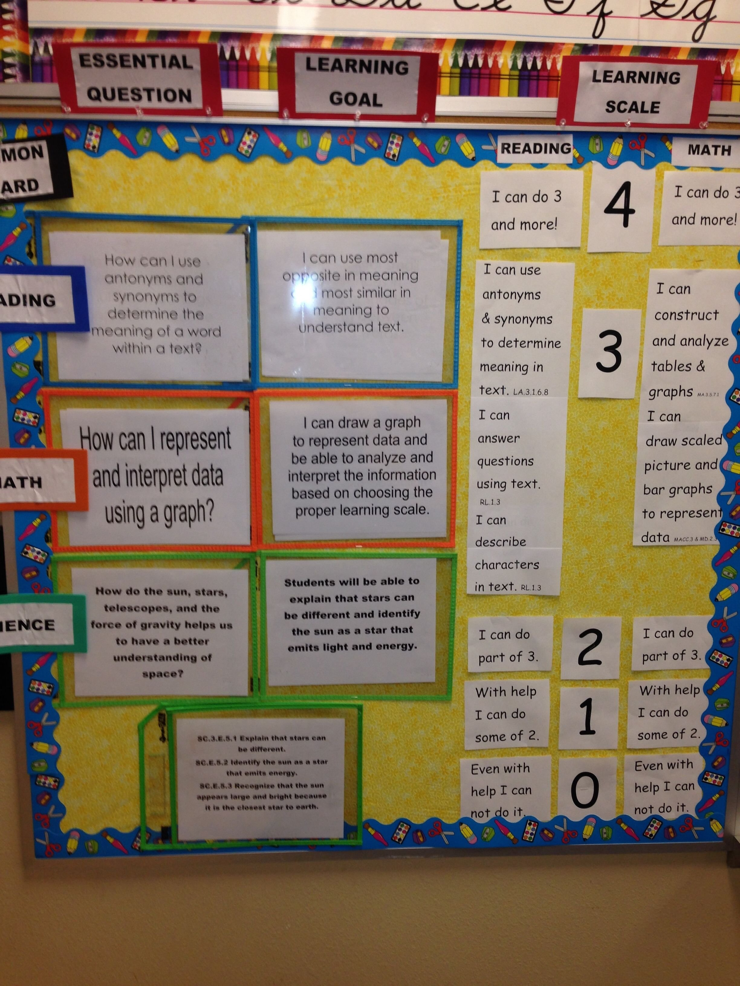10 Stylish Common Core Bulletin Board Ideas great example from one of my teachers incorporating scales within 2020