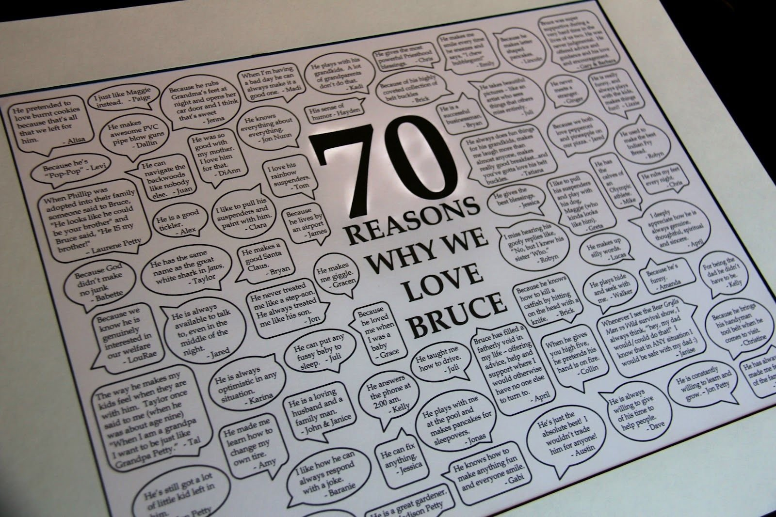 10 Nice Ideas For A 70Th Birthday Party great idea display reasons why everyone loves the birthday boy girl 7 2021