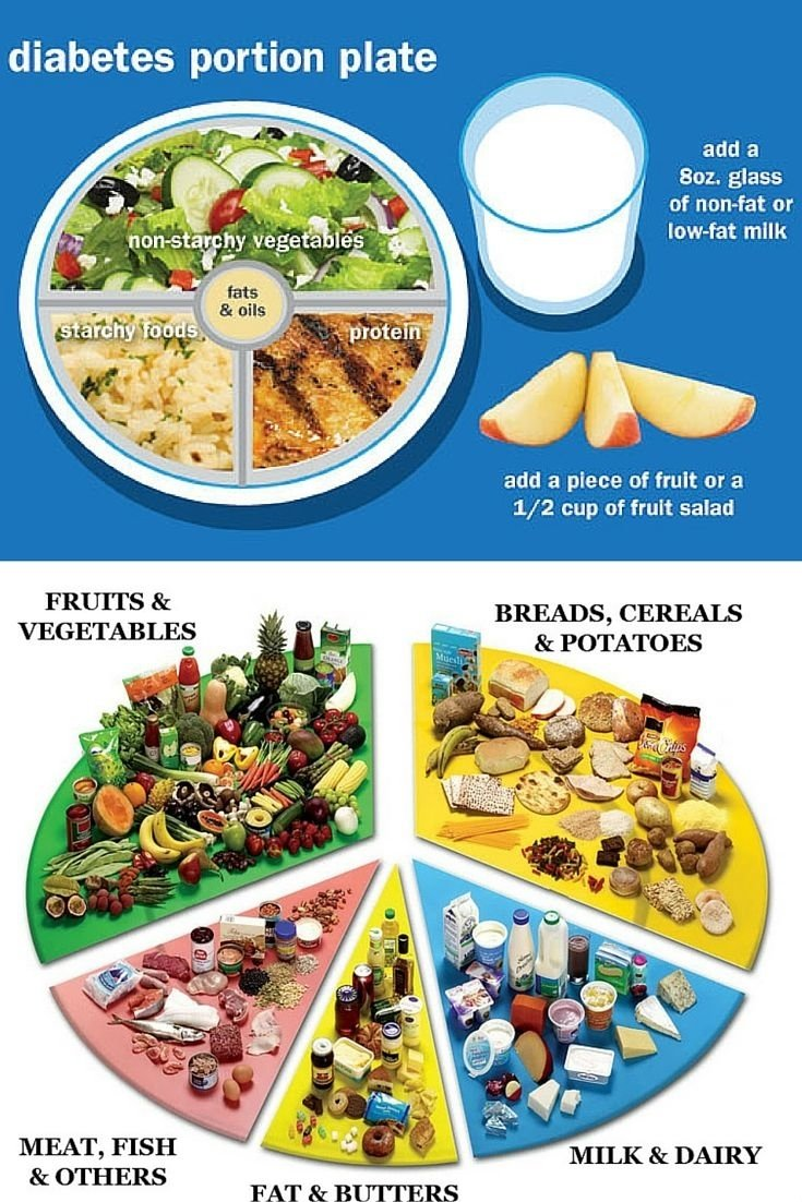 10 Awesome Meal Ideas For Gestational Diabetes grilled steak salad diabetes food and diabetic meals 2020