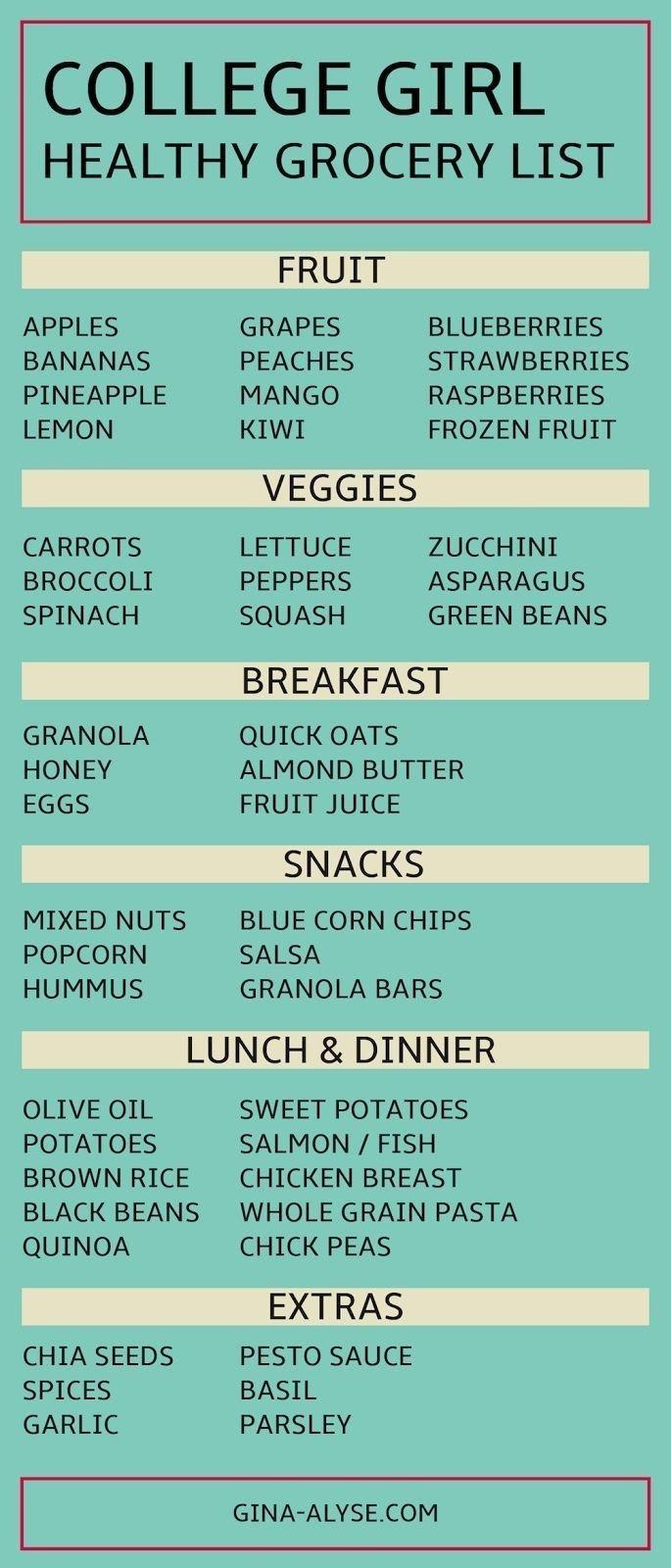 10 Trendy List Of Easy Dinner Ideas healthy college girl grocery list breakfast lunch dinner college 2020