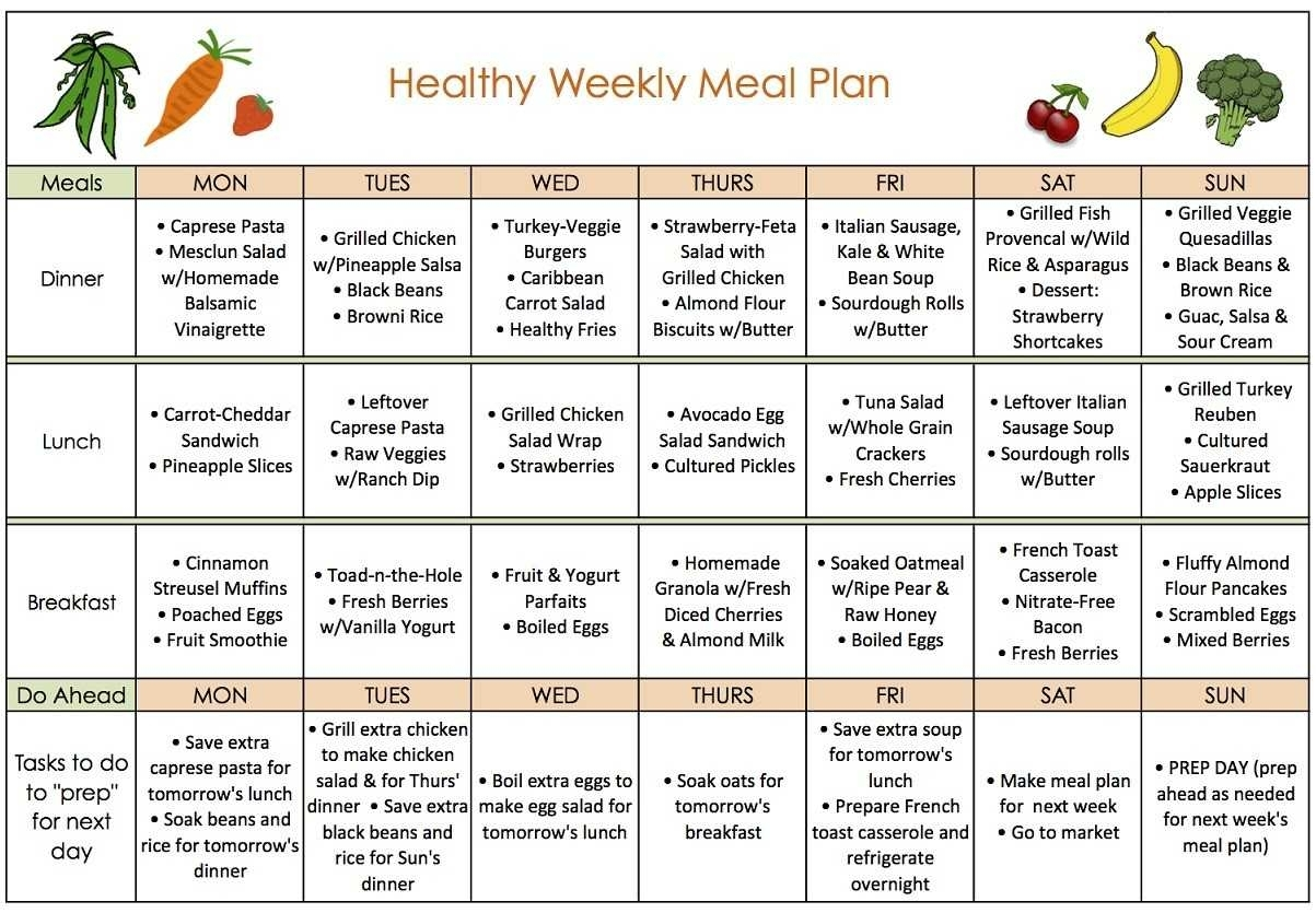 10 Fantastic Meal Plan Ideas For Weight Loss Name