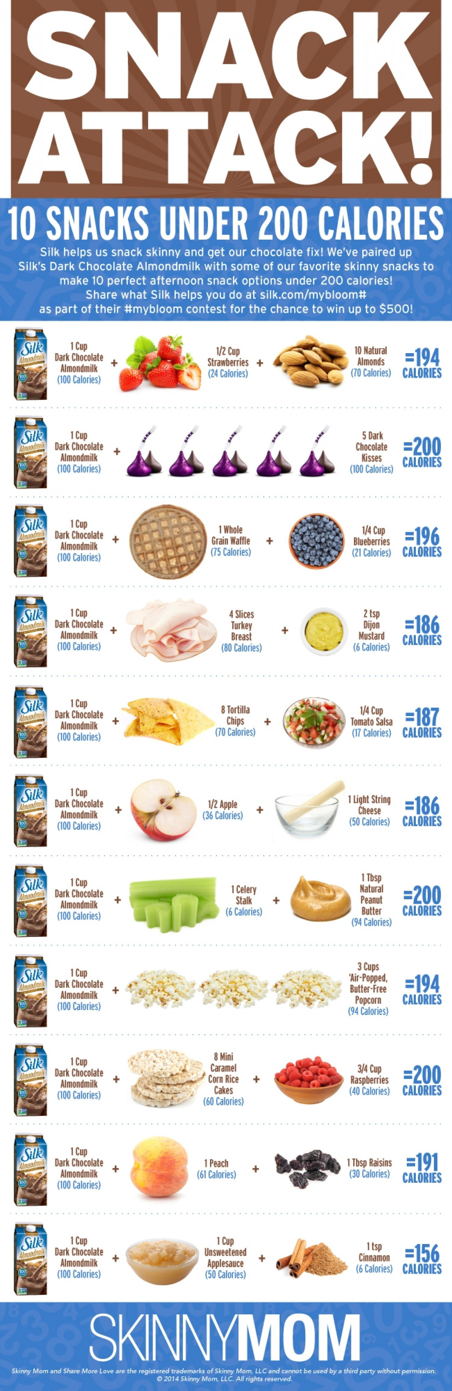 10 Awesome Healthy Snack Ideas For Weight Loss healthy snacks ideas for weight loss 2020
