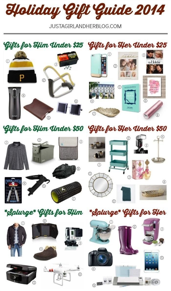 10 Stylish Best Gift Ideas For Her holiday gift guide 2014 awesome gifts gift and christmas gifts 2020