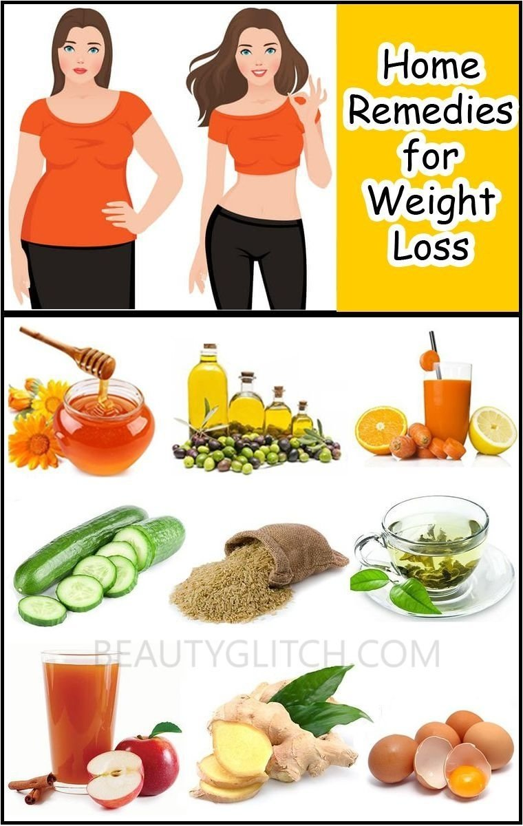 10 Fantastic Diet Ideas For Weight Loss home remedies to lose weight healthy diet plan for obesity