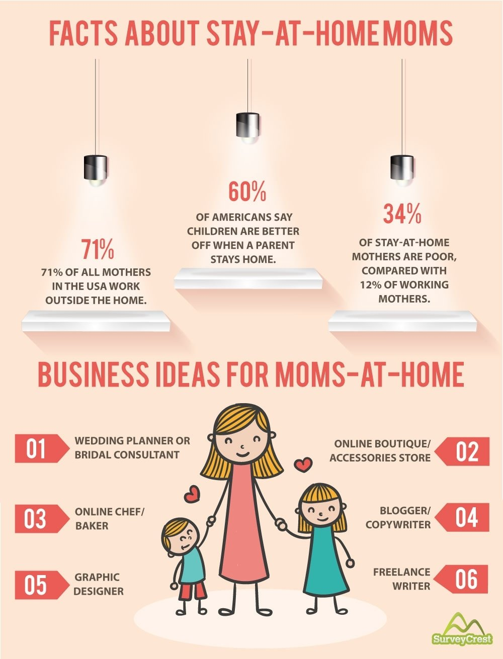 10 Stylish At Home Business Ideas For Moms