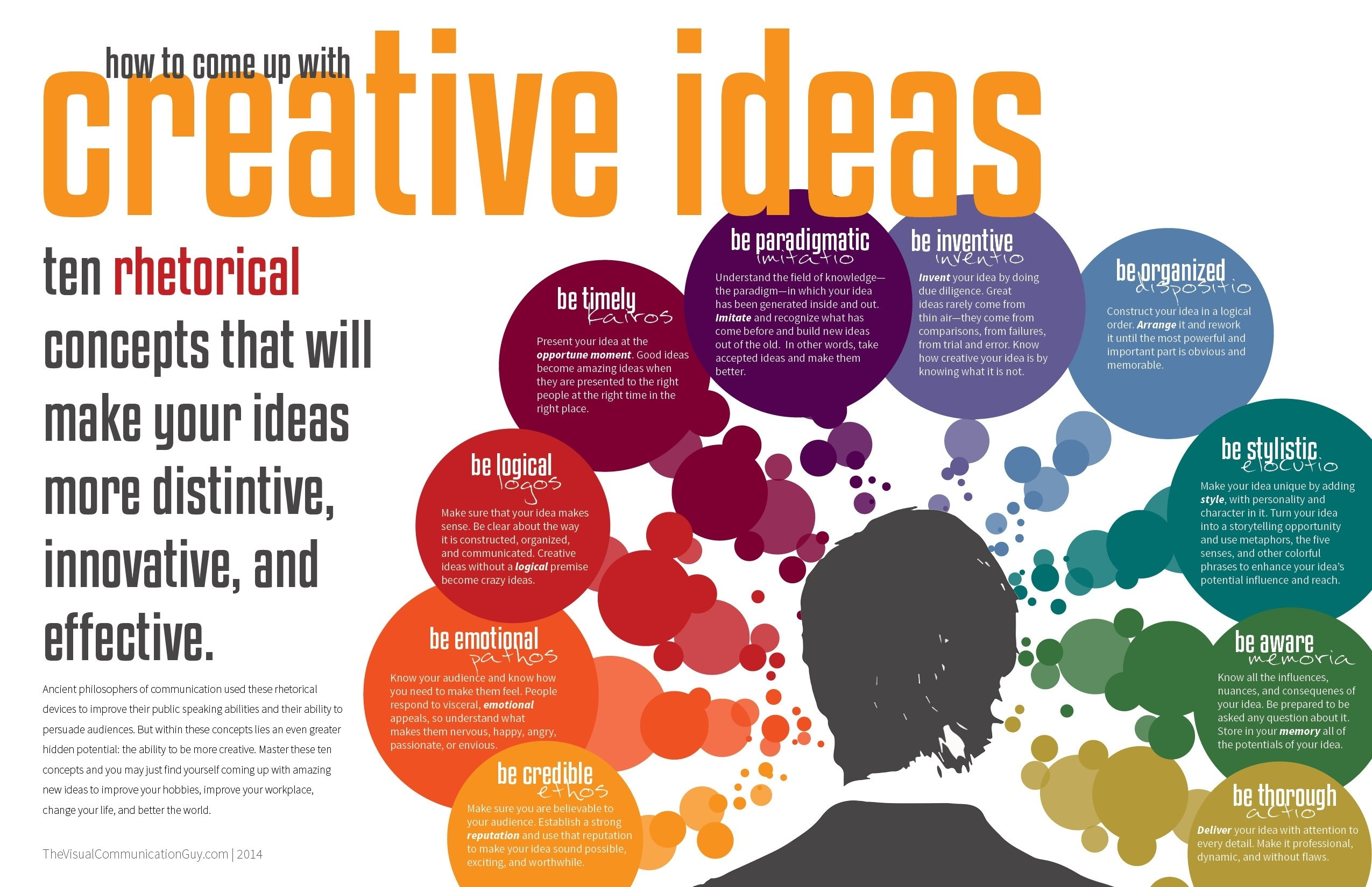 how to come up with creative ideas: ten rhetorical concepts that