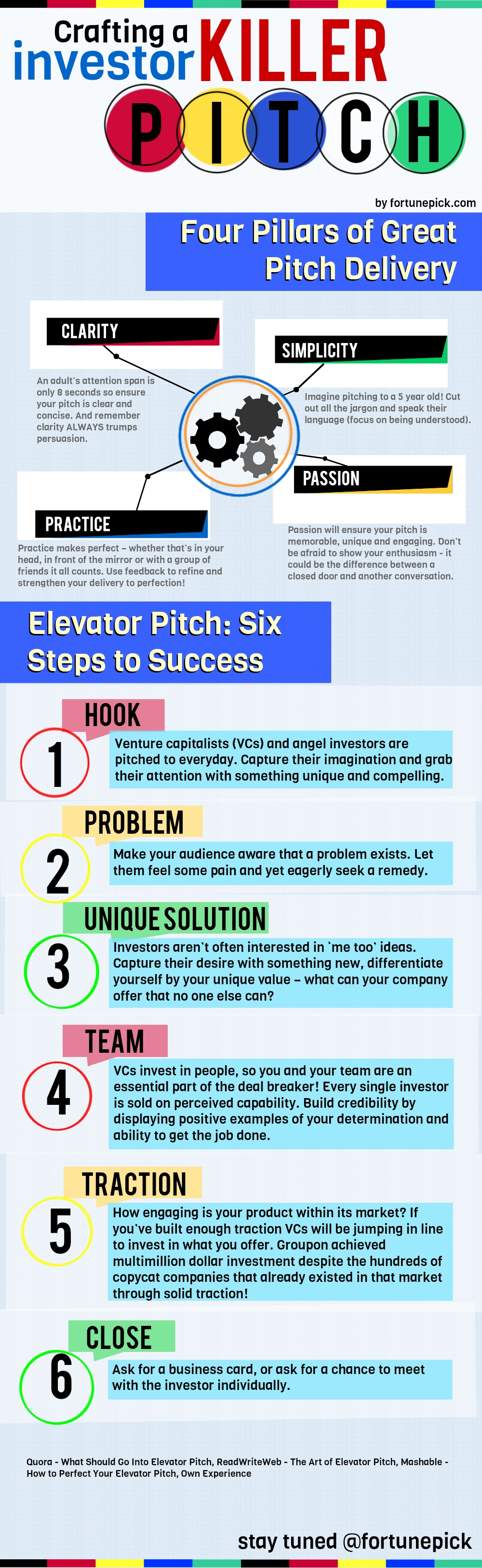 10 Famous How To Pitch A Business Idea how to craft a winning startup pitch infographic pitch startups 2021