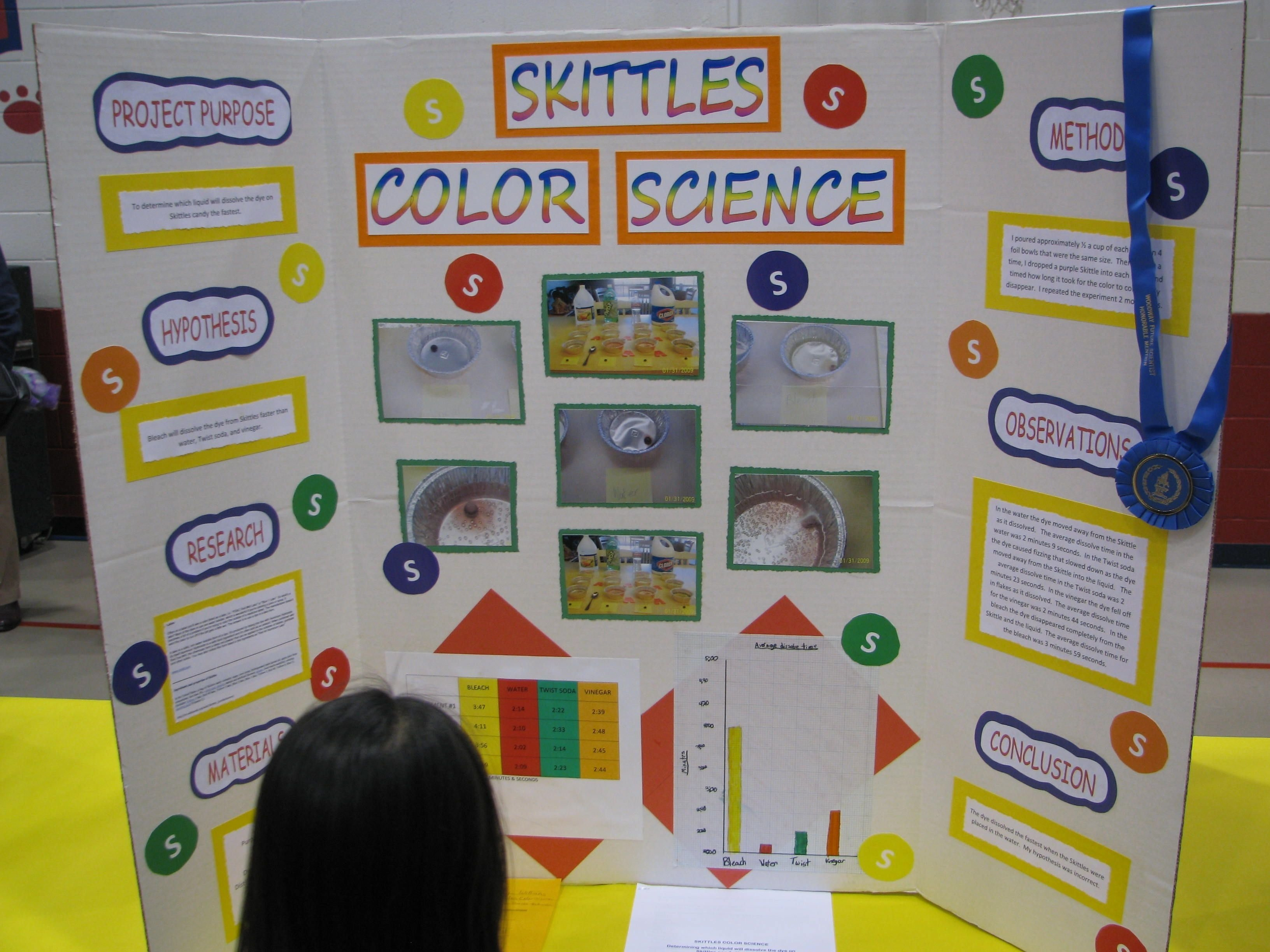 10 Cute Science Project Ideas 6Th Grade how to do a great elementary science fair project and board layout 63 2020