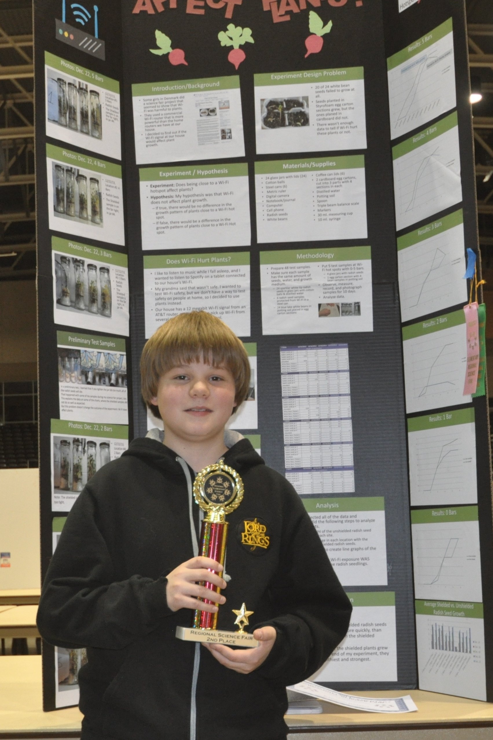 10 Stunning 12Th Grade Science Fair Project Ideas how to help your kid win a science fair marketing where technology 1 2020