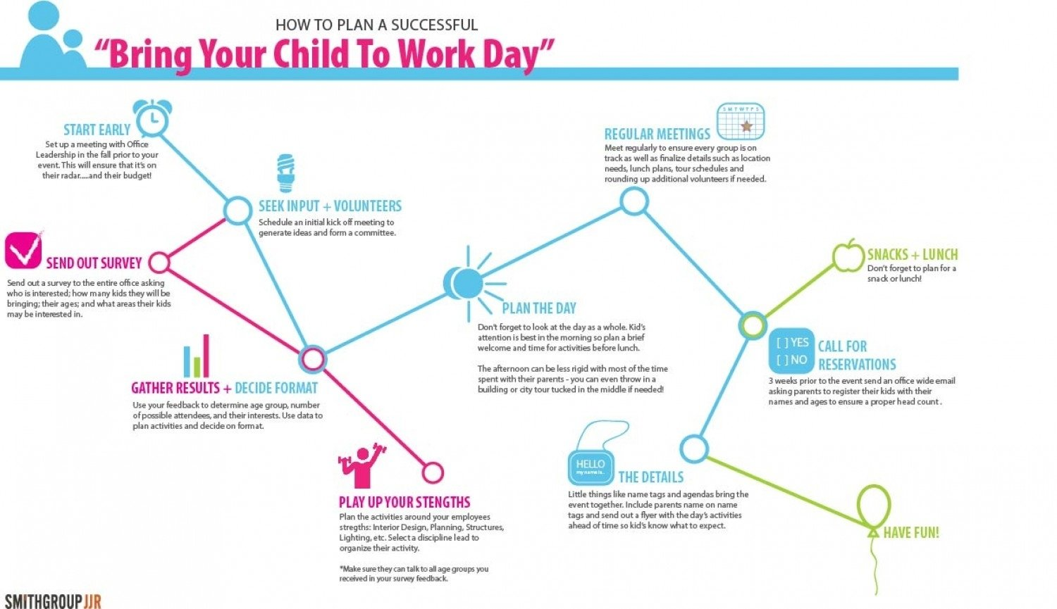 10 Wonderful Take Your Child To Work Day Ideas how to plan a successful bring your child to work day visual ly 1