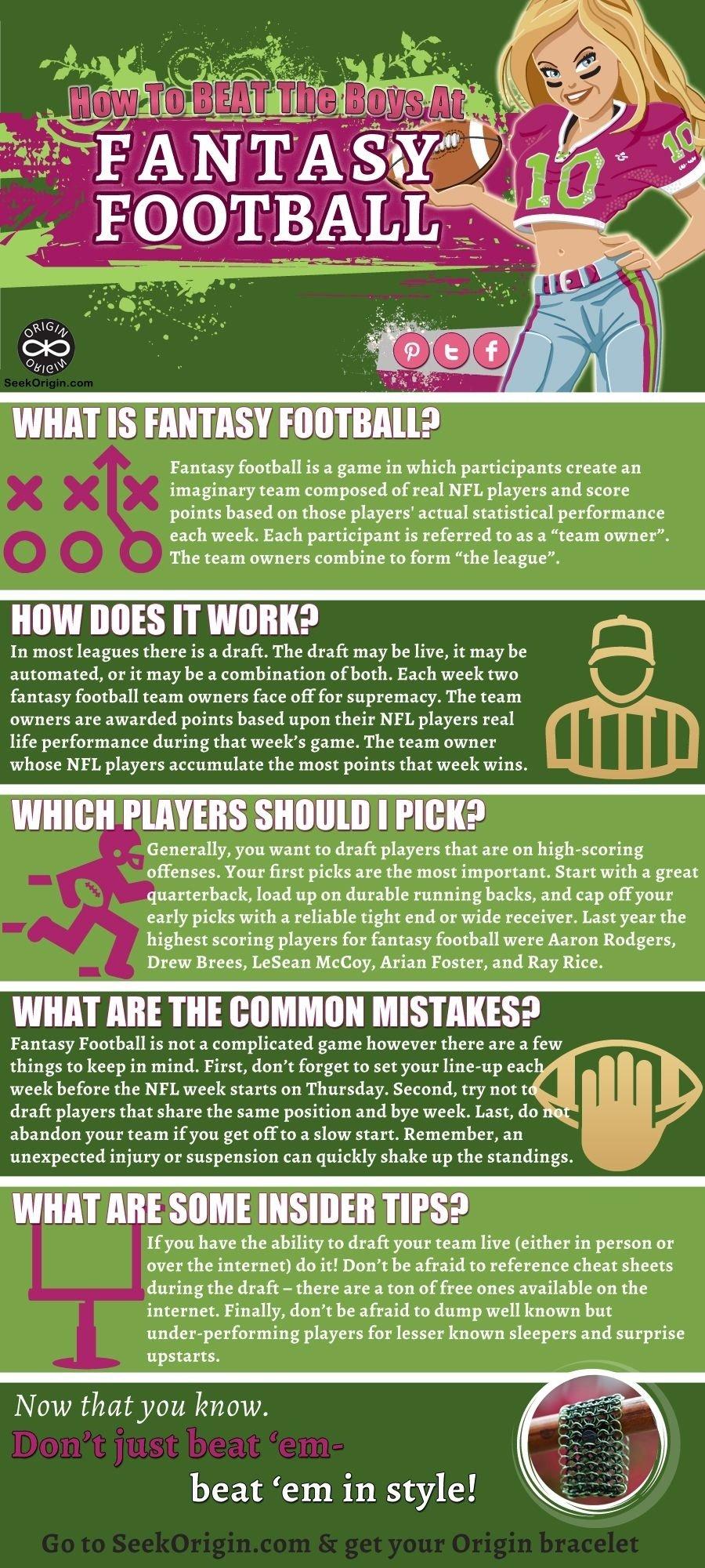 10 Elegant Fantasy Football Draft Party Ideas how to play fantasy football the girls guide haha just 2020
