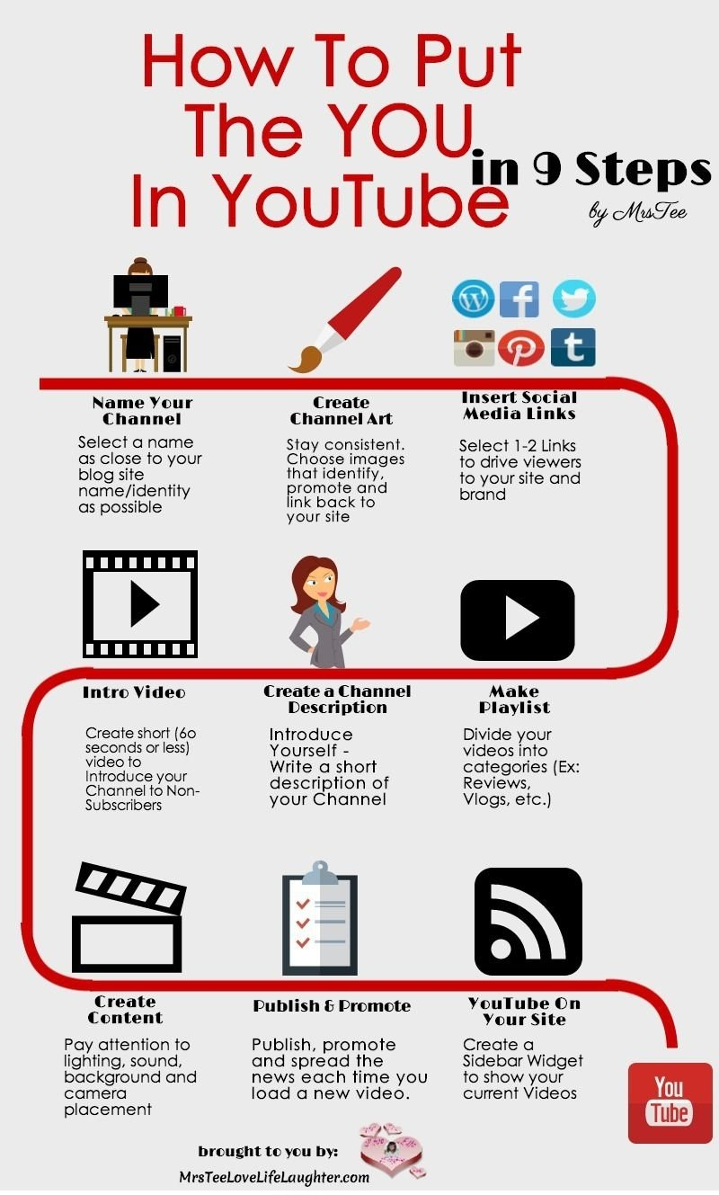 10 Gorgeous Ideas For A Youtube Channel how to put the you in youtube in 9 steps youtube blogging and 5 2020