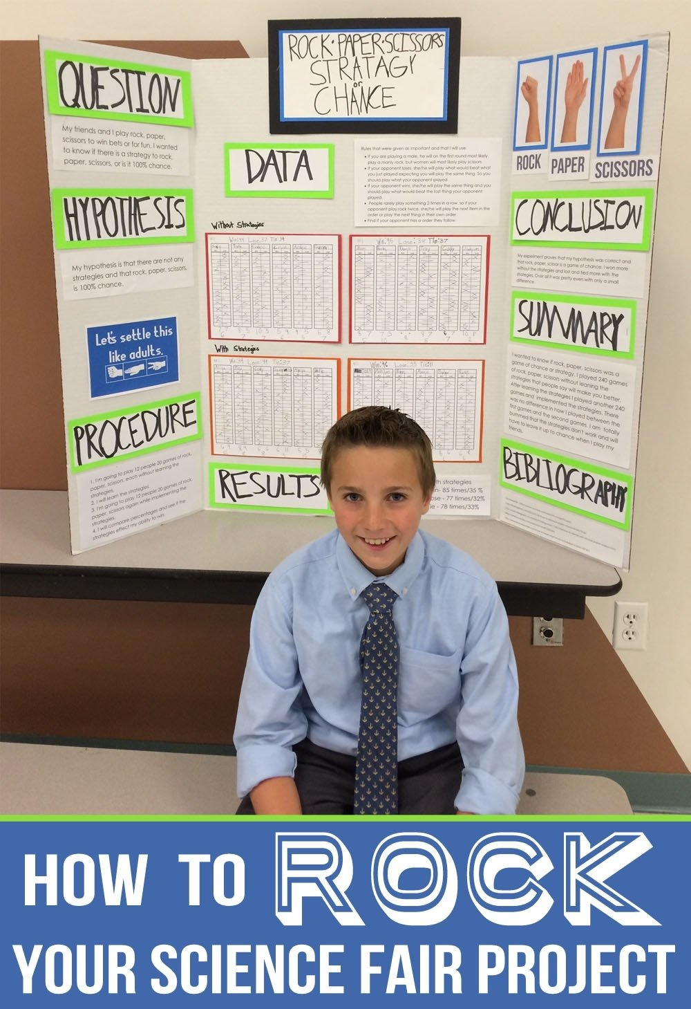 10 Stylish List Of Science Fair Ideas how to rock your science fair project 2 2021