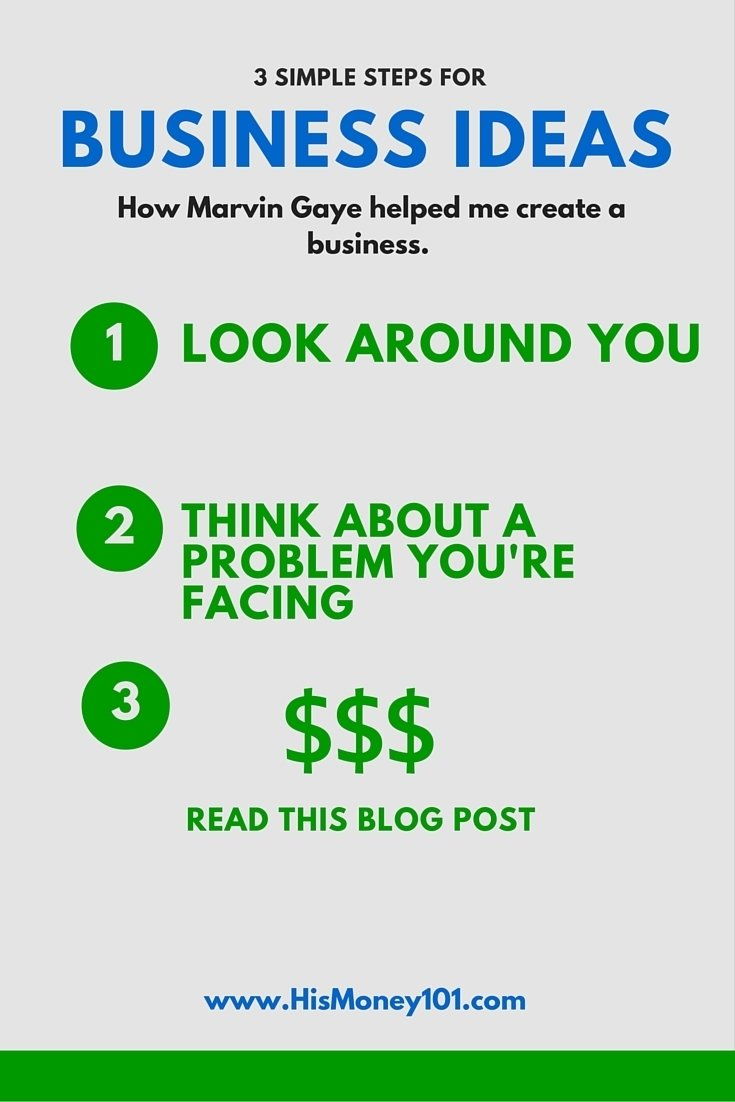 10 Unique How To Generate Business Ideas how to think of a business idea his money 101 2020