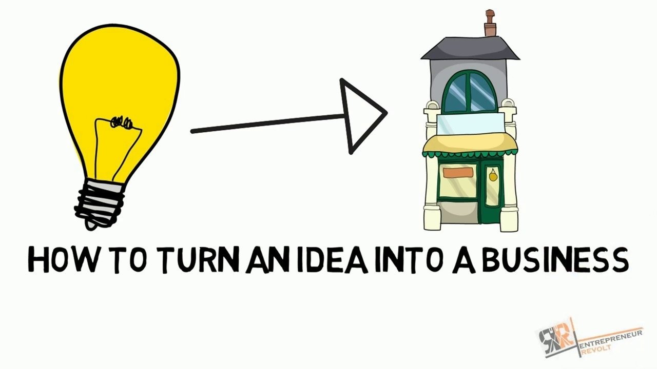 10 Attractive How To Turn An Idea Into A Product how to turn an idea into a business product youtube 2020