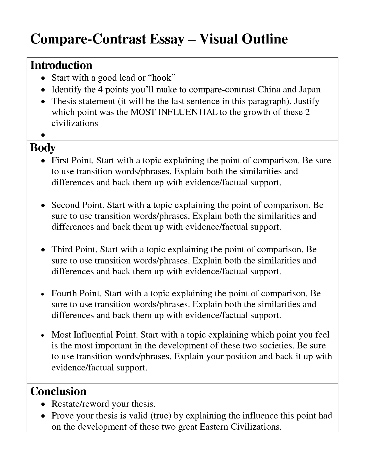 10 Amazing Ideas For Compare And Contrast Essays how to write essay outline template reserch papers i search 2020