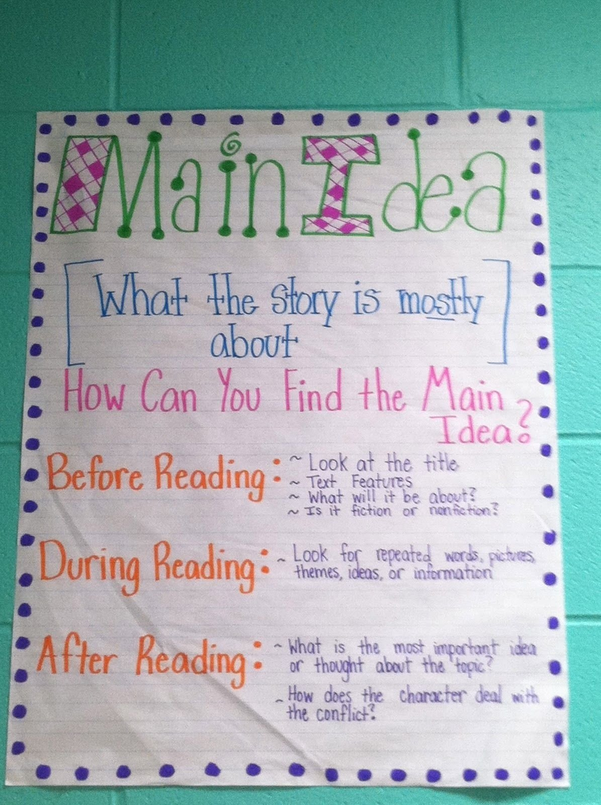 10 Elegant How To Find The Main Idea Of A Story how you can find the main idea before during and after reading 1 2020