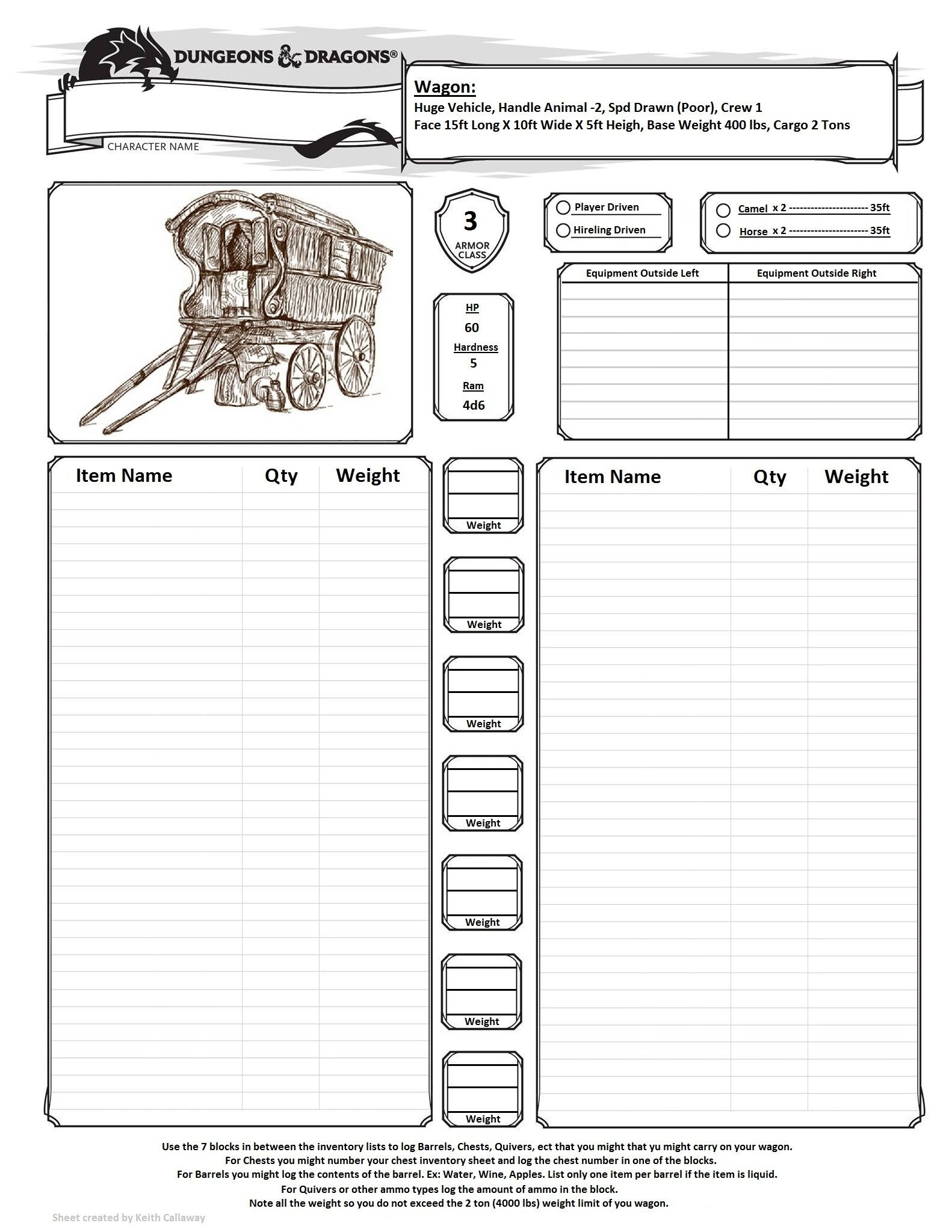 10 Lovable Dungeons And Dragons Campaign Ideas i made these sheets to organize my inventory when i play dd keith 2020