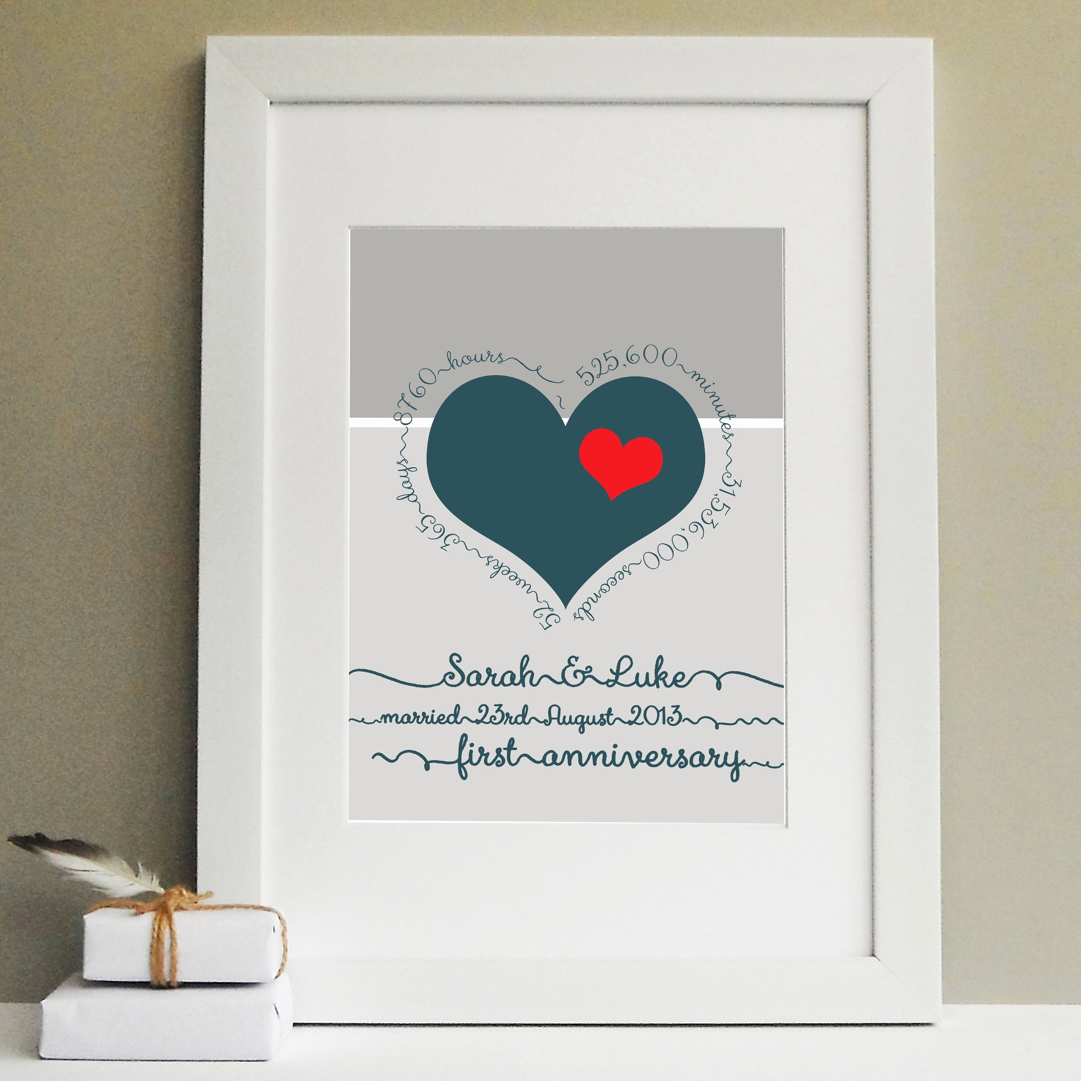 ideas for 2nd wedding anniversary gift for wife new beautiful first