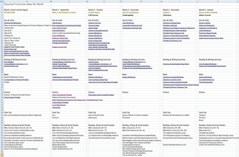 10 Lovely Lesson Plan Ideas For Preschoolers ideas for preschool kindergarten getting organized 4 2020