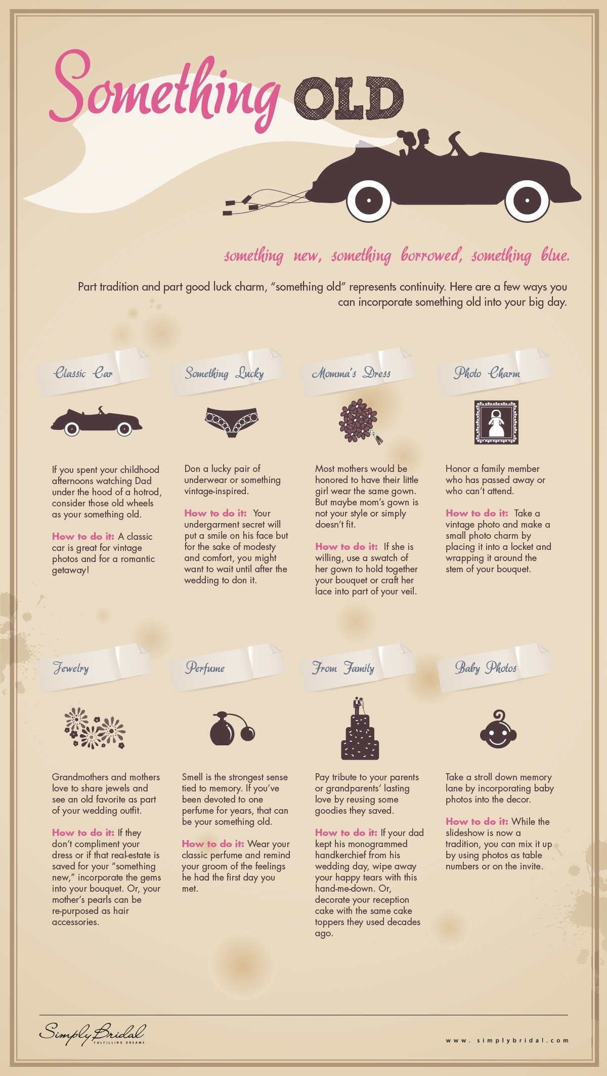10 Fabulous Something Borrowed Ideas For Bride ideas for your something old at your wedding 2020