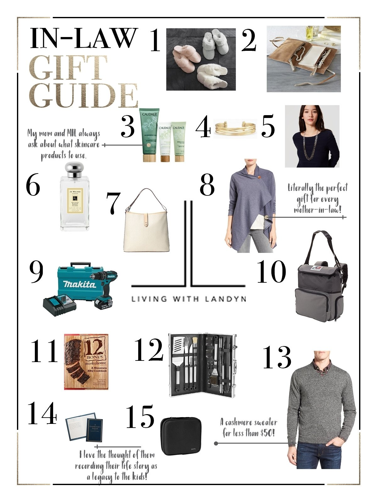 10 Ideal Christmas Gift Ideas For Inlaws if you are struggling with what to get your in laws for christmas 3