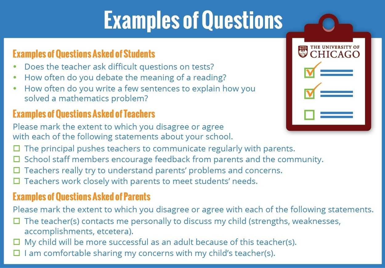 10 Most Recommended Survey Ideas For College Students illinois surveys teachers students and parents on the essentials of 2021