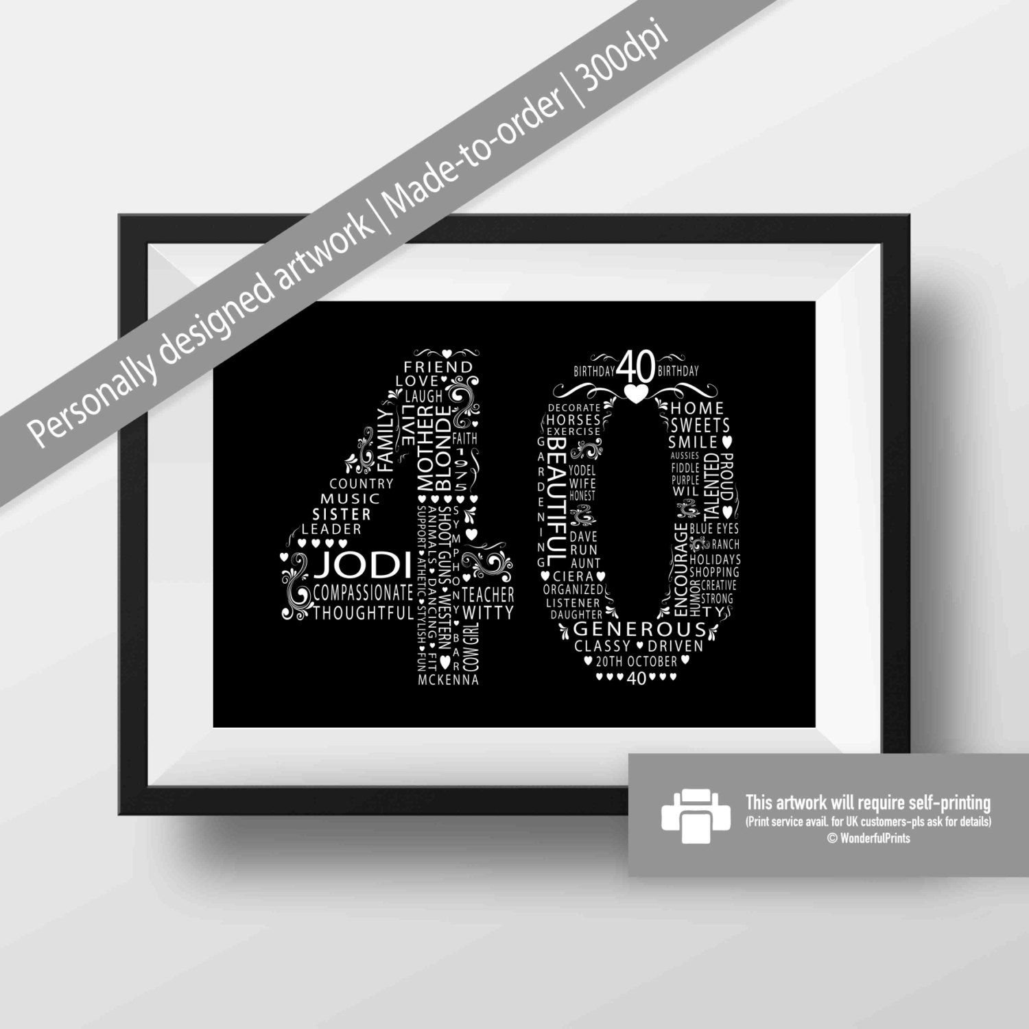 image result for 40th birthday gift | party ideas / showers / gifts