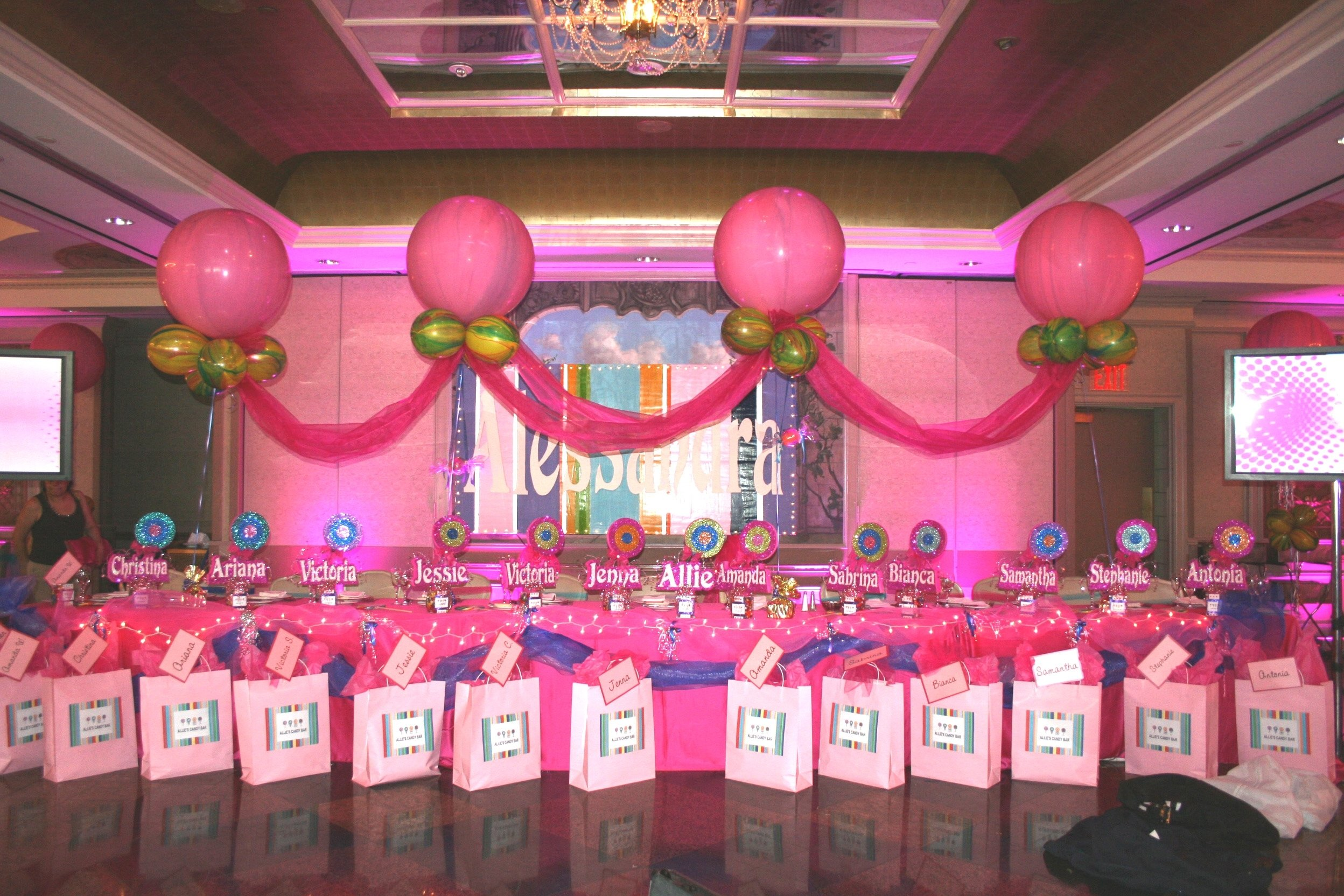 10 Fantastic Sweet 16 Birthday Party Ideas images about my sweet sixteen ideas on pinterest and 16th birthday 5 2021