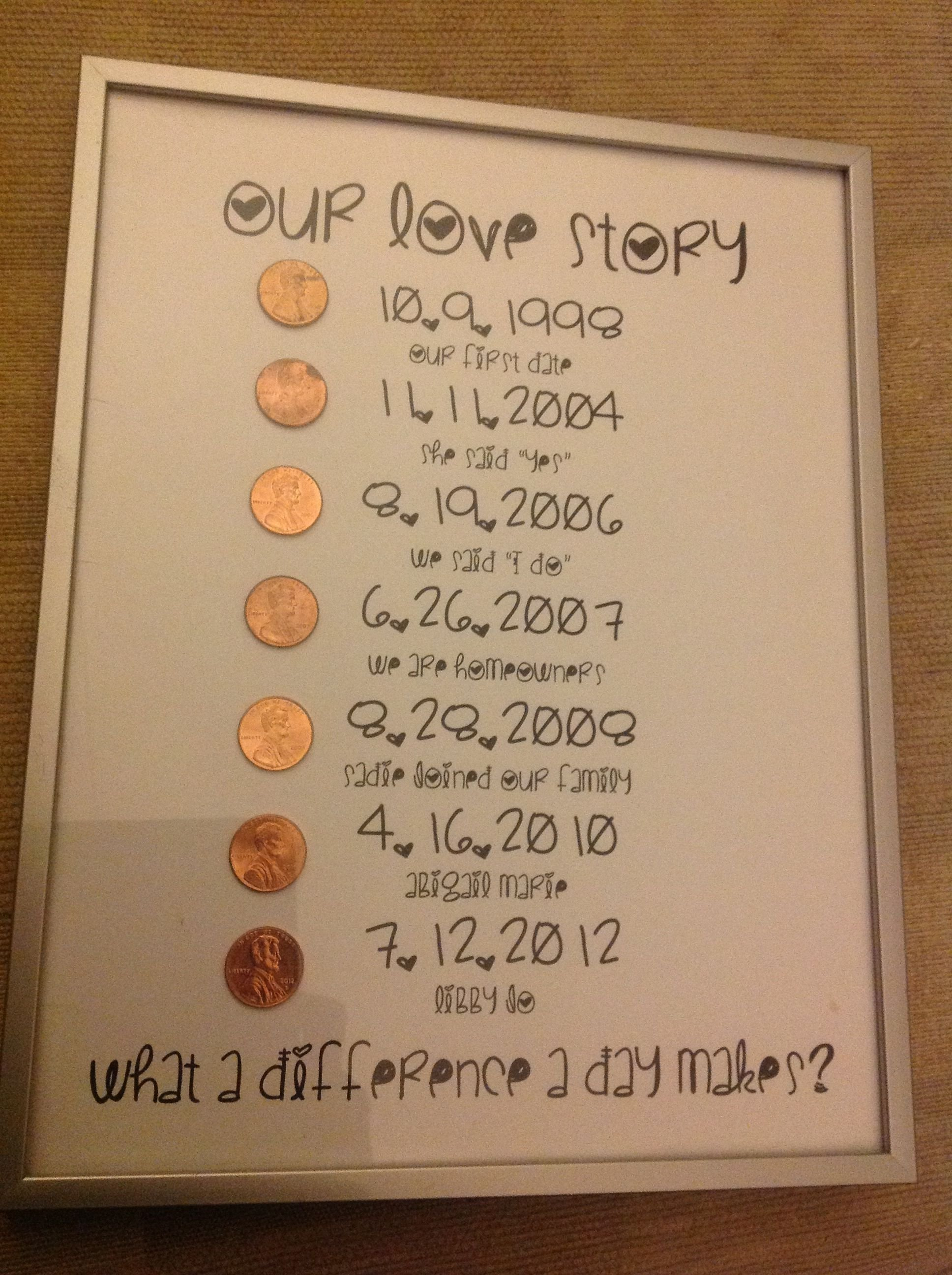 10 Amazing 2 Year Anniversary Ideas Him in honor of our 7yr anniversarycopper anniversary gift ideas 31