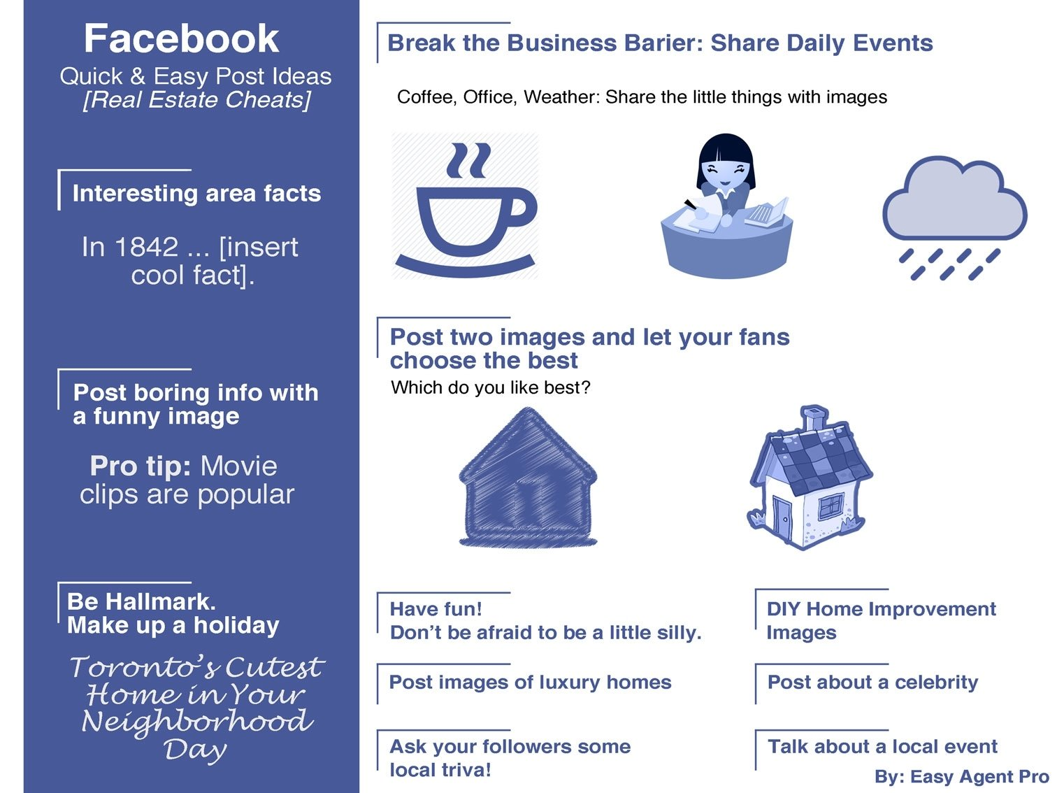 10 Unique Marketing Ideas For Real Estate Agents infographic quick and easy facebook post ideas for real estate 1 2021