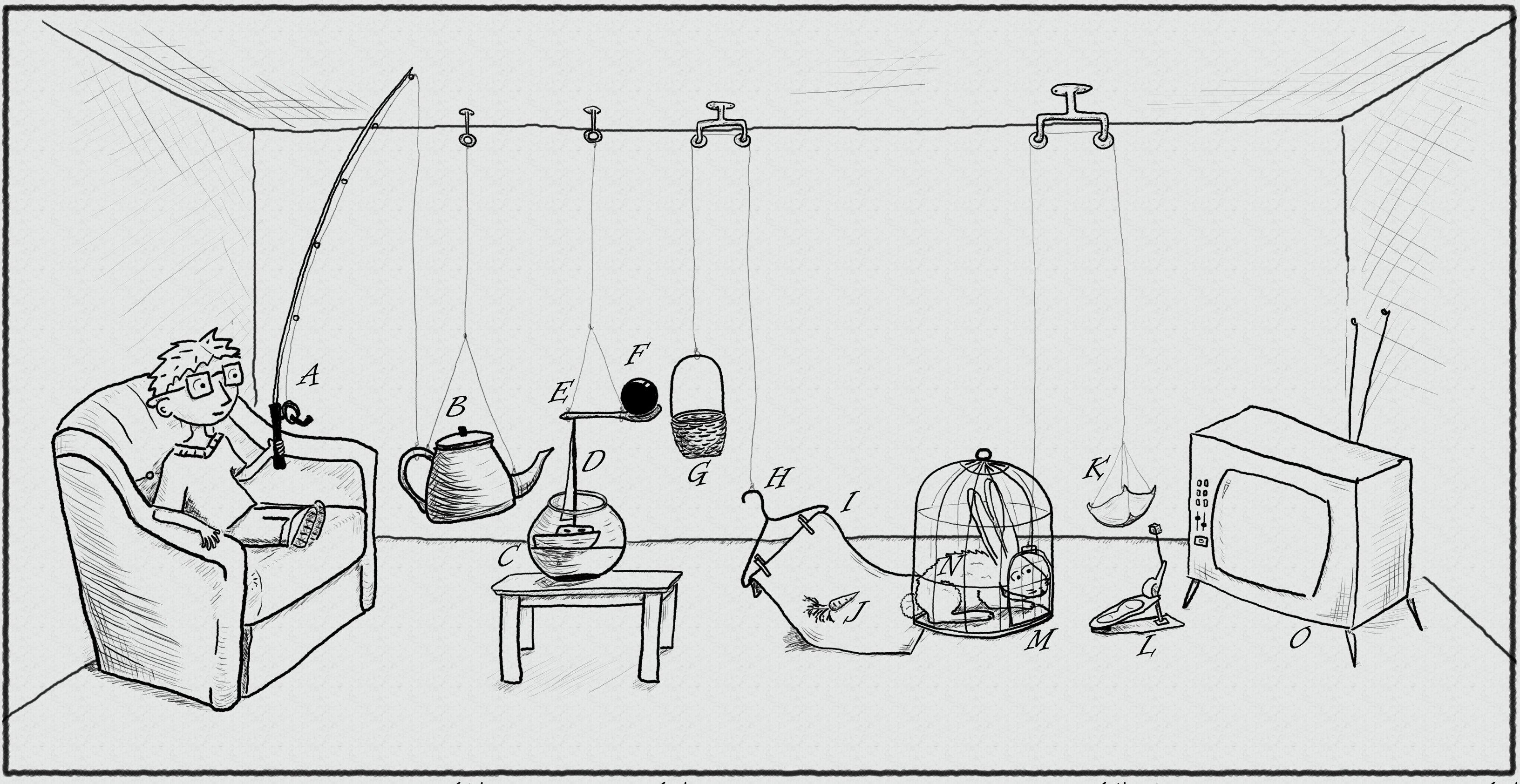 10 Fabulous Rube Goldberg Machine Ideas 10 Steps infosec the worlds largest rube goldberg device krypt3ia 2020