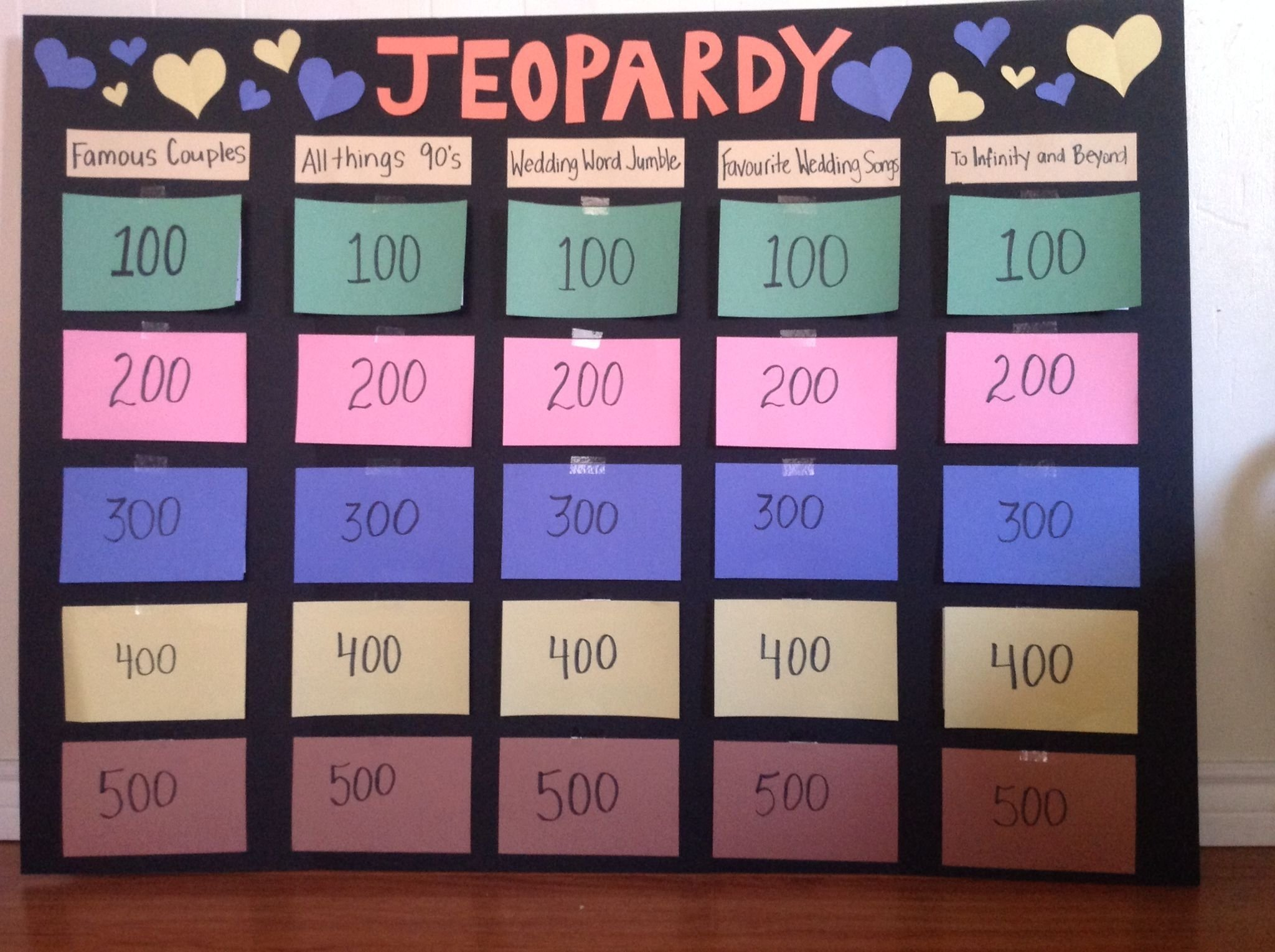 jeopardy game for jack and jill party. fun. | bridal shower