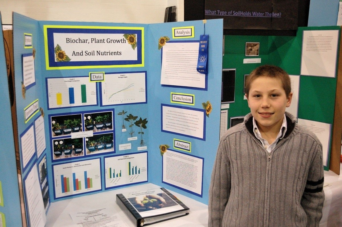 10 Stylish High School Level Science Fair Project Ideas k 12 programs biochar in schools international biochar initiative