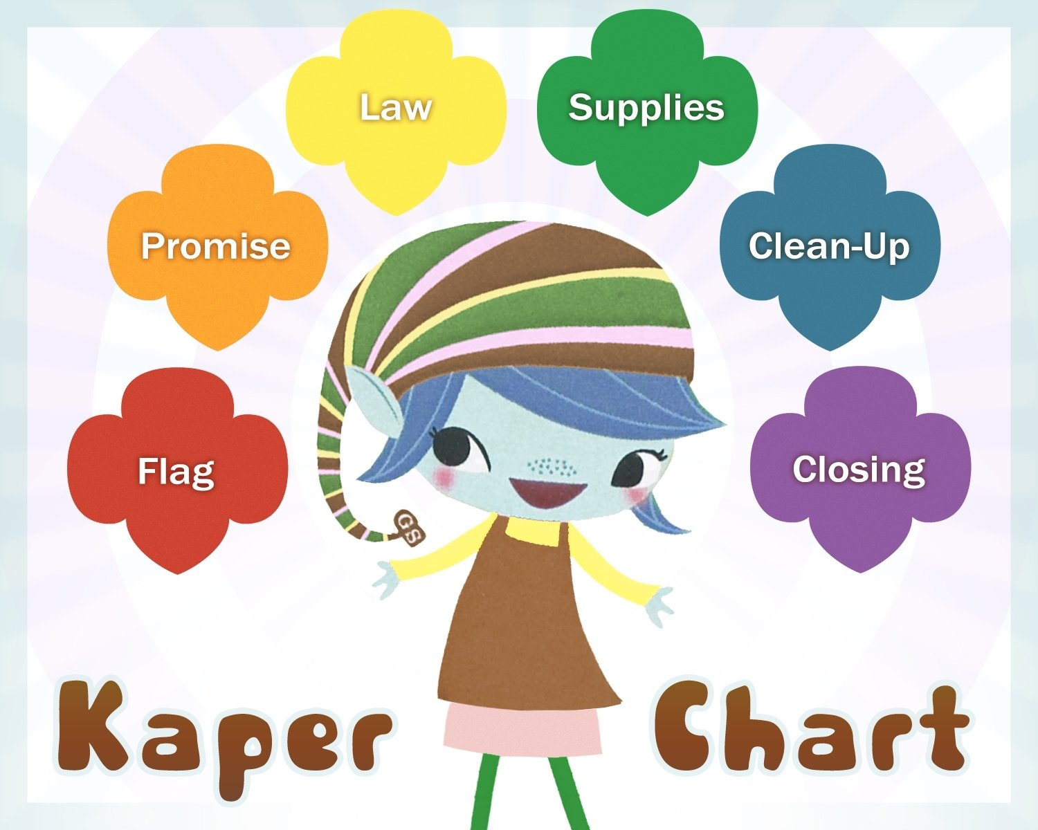 10 Nice Girl Scout Daisy Meeting Ideas kaper chart for brownie scout meetings when girls arrive for 4 2021