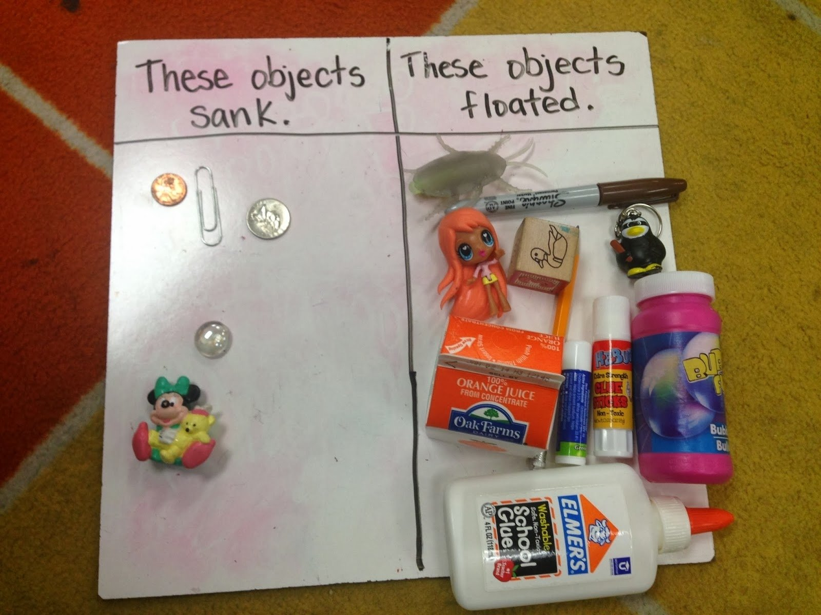 10 Elegant Ideas For 5Th Grade Science Project keep teaching and planning fun at the science fair 14 2020