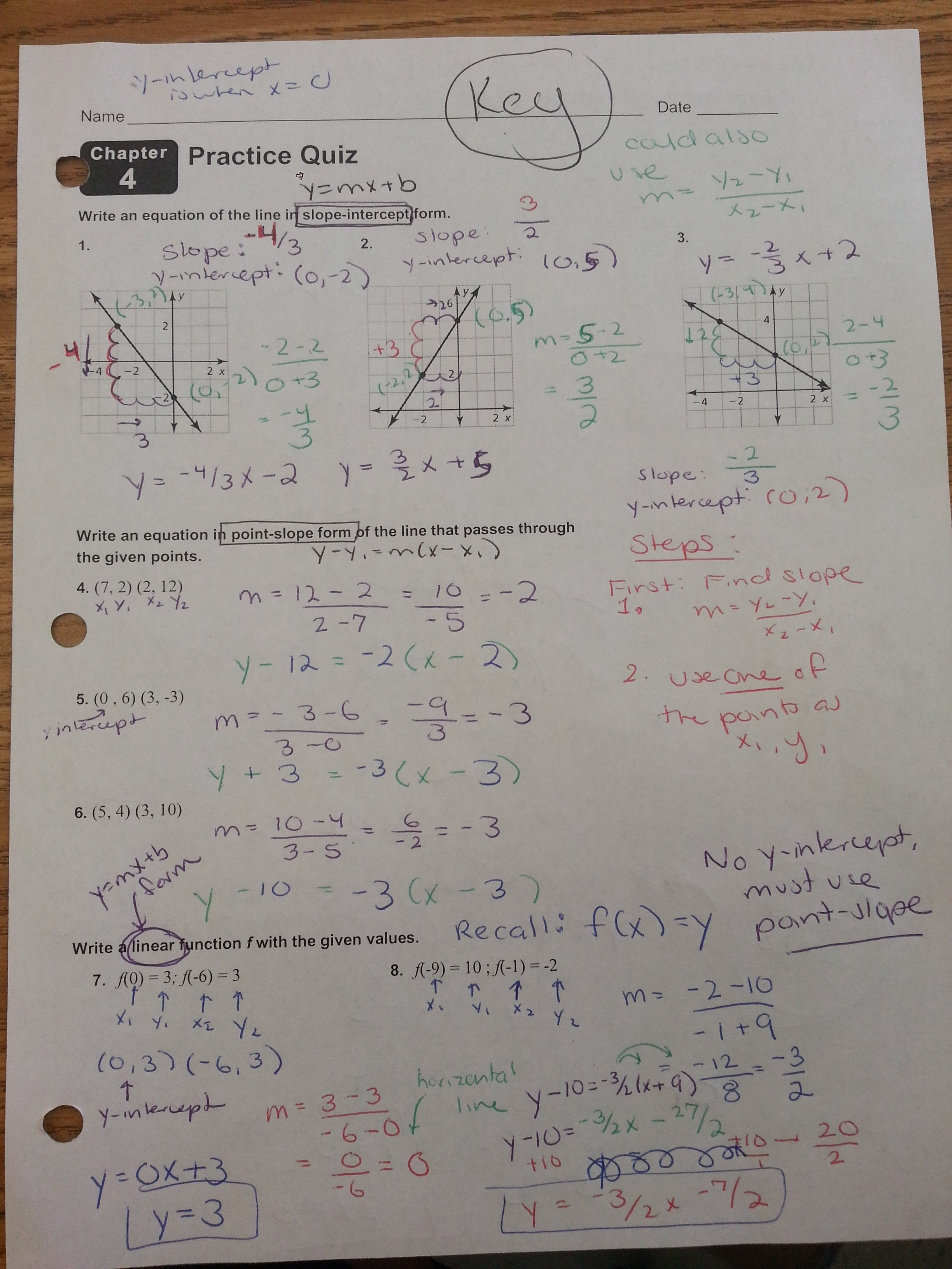 10 Fantastic Big Ideas Math Book Answers kindergarten arroyo grande high school big ideas math worksheets 1