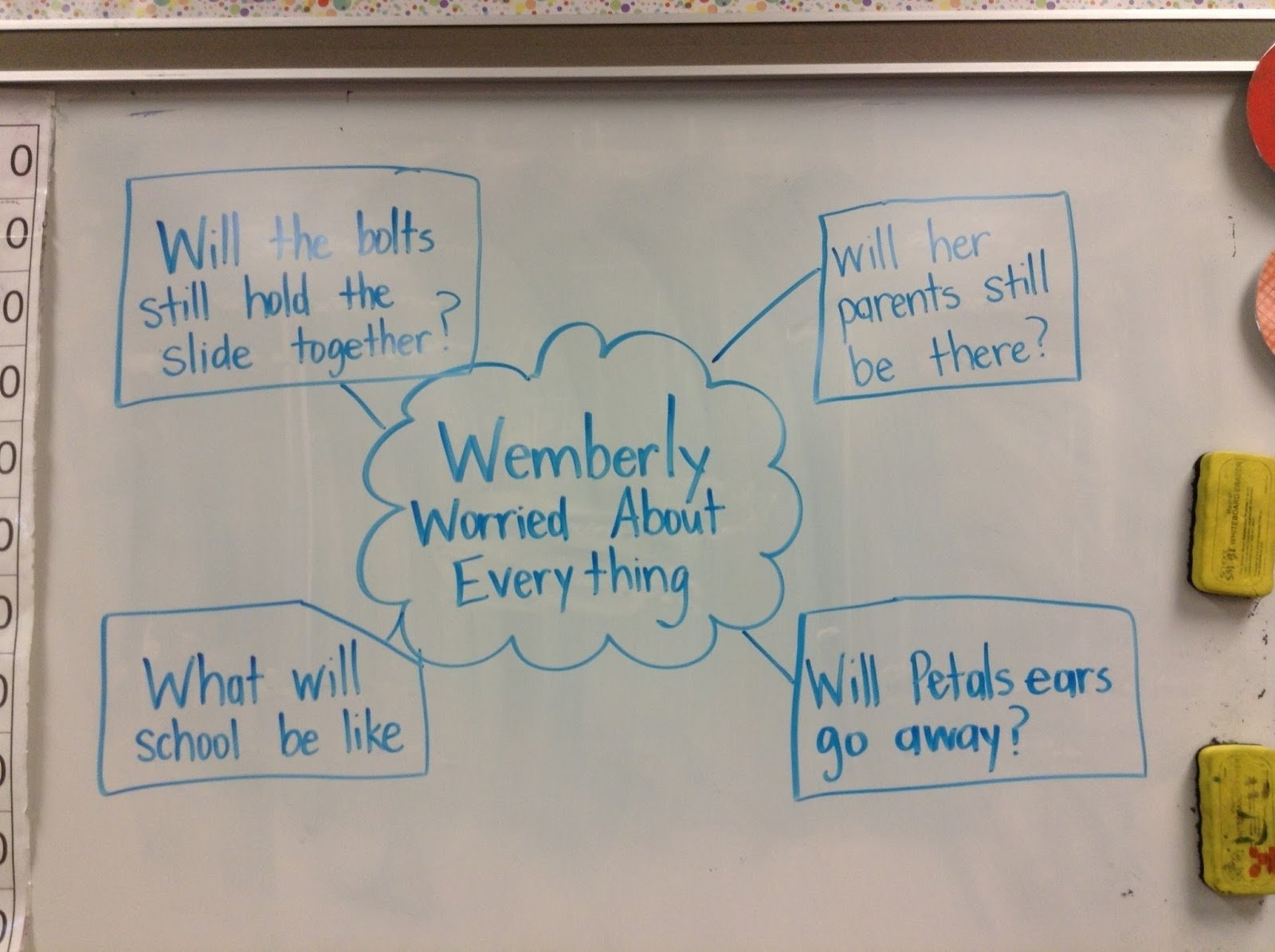 10 Cute What Is The Main Idea Of A Book kindergarten with mrs trammell learning about the main idea 2021