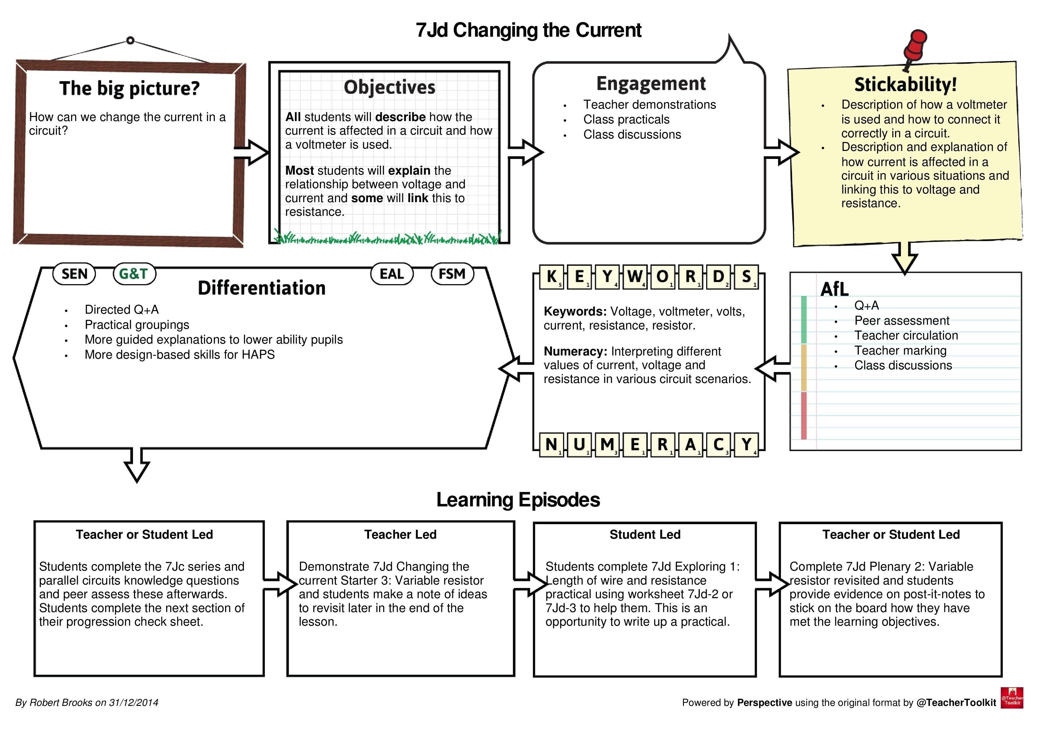 10 Unique 5 Minute Lesson Plan Ideas ks3 new exploring science example lesson plans robert brooks 2020